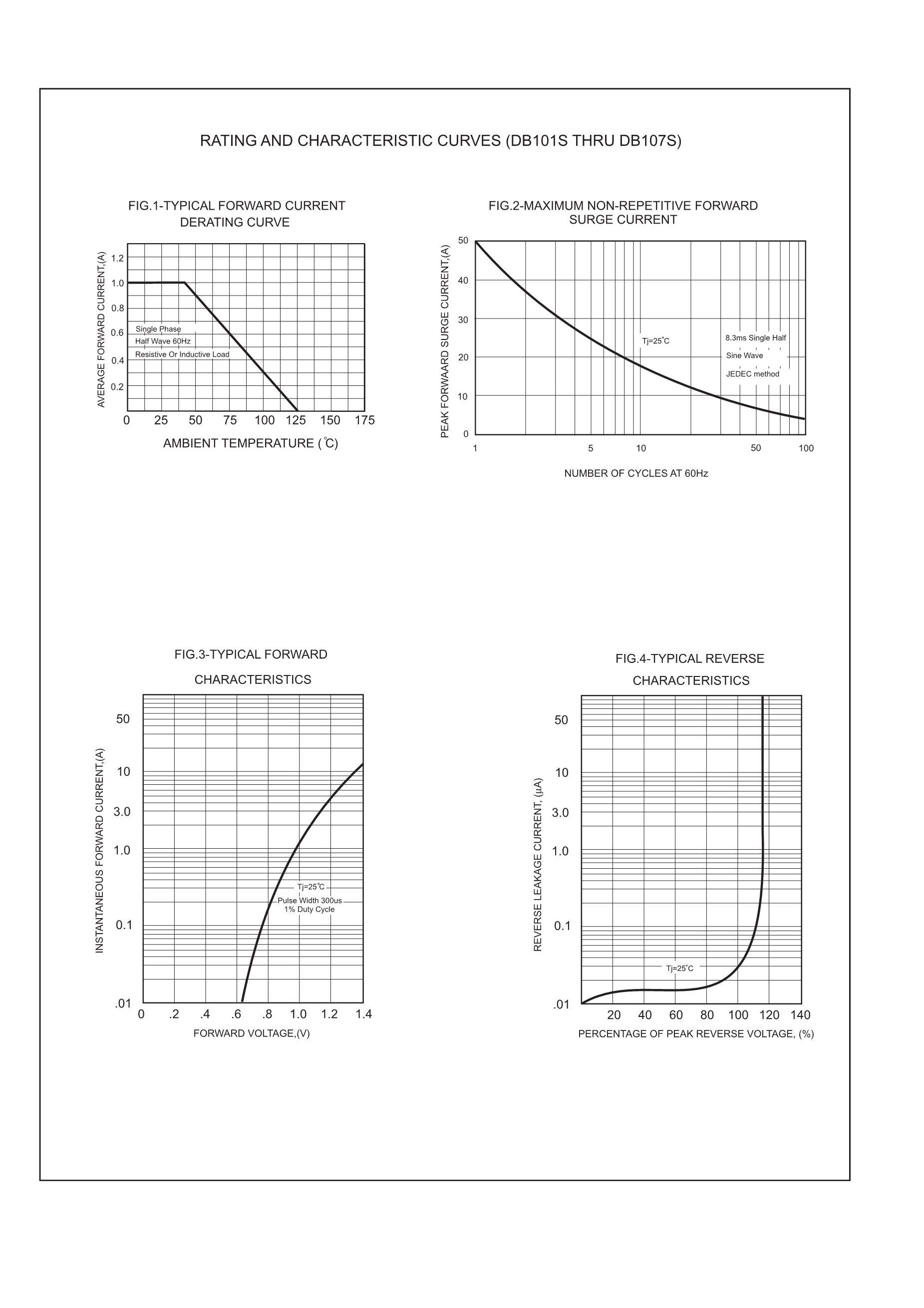 DB101S's pdf picture 2