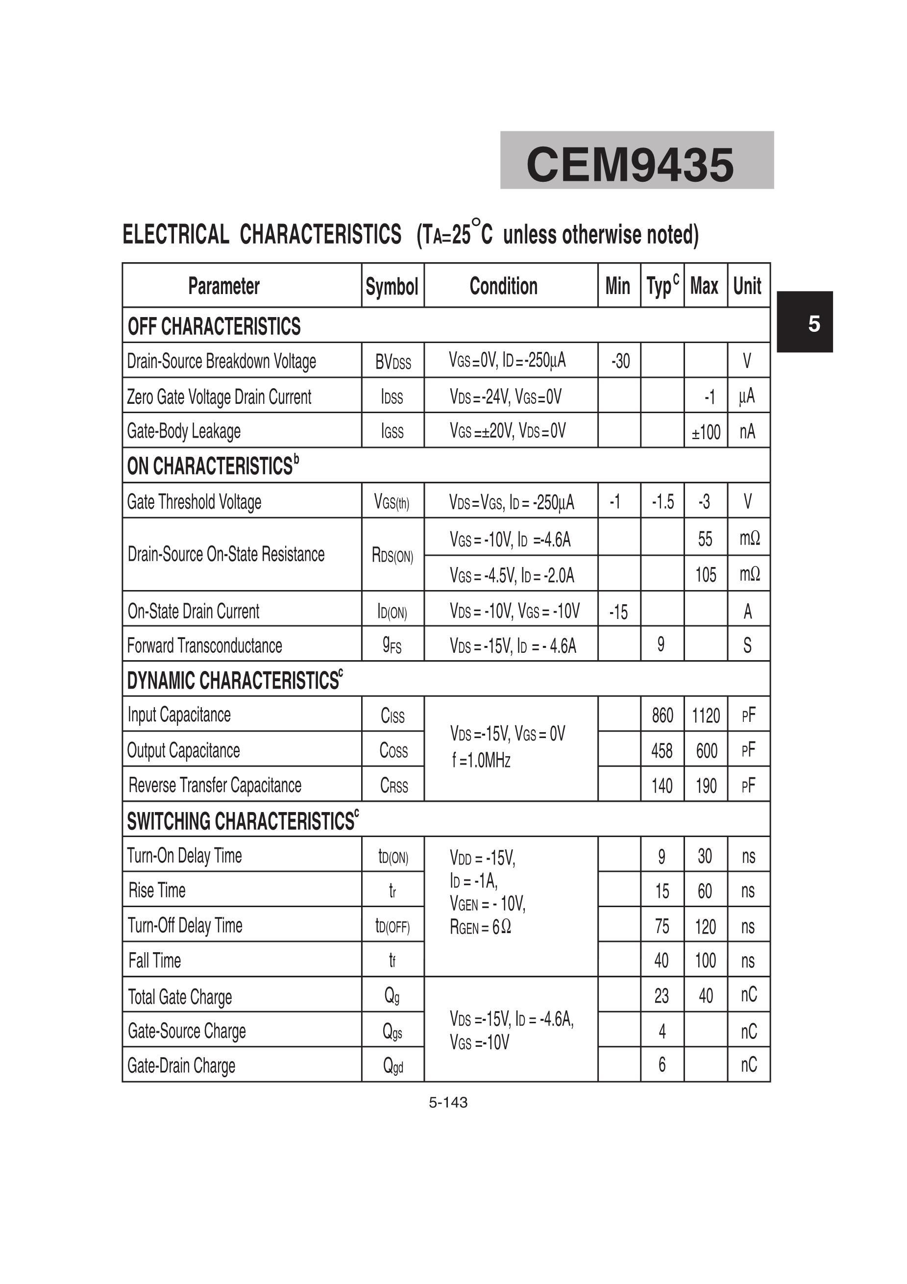 CEM9435A(40pcs)'s pdf picture 2