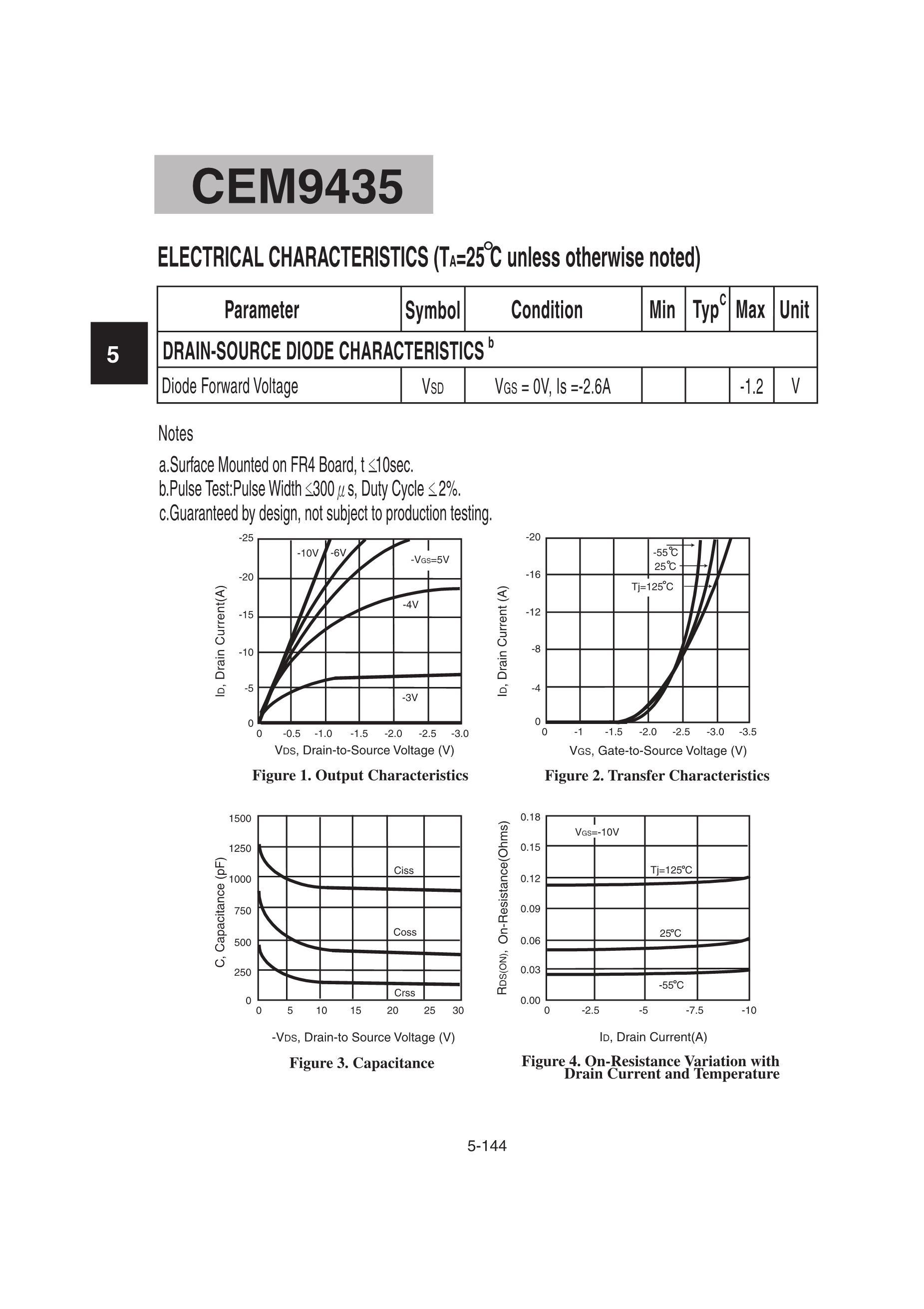 CEM9435A(40pcs)'s pdf picture 3