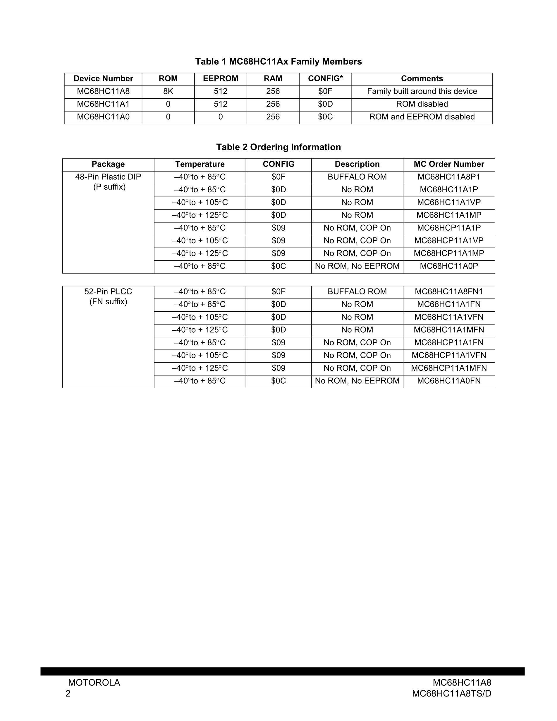 HC-PQ43-S8's pdf picture 2
