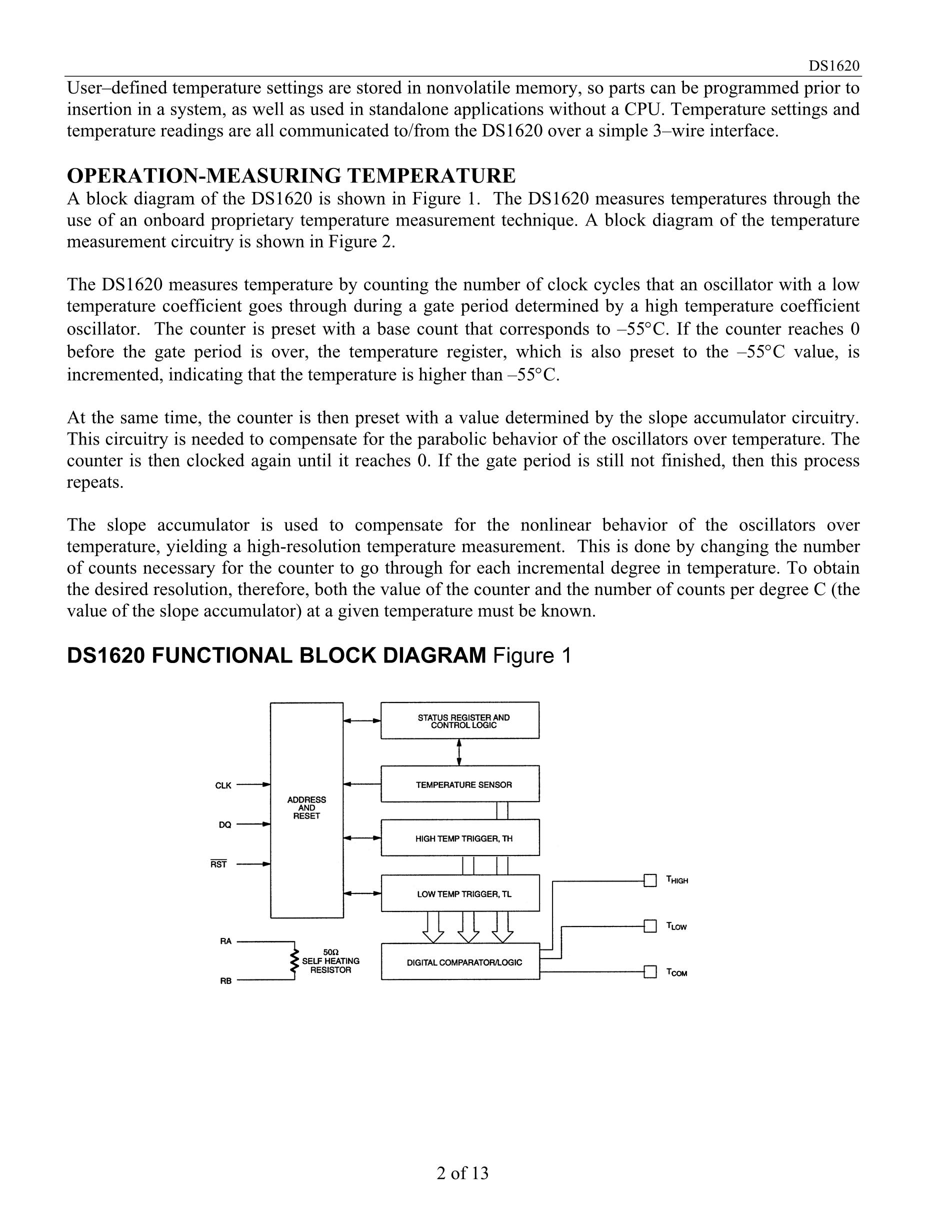 DS1673S-3+'s pdf picture 2