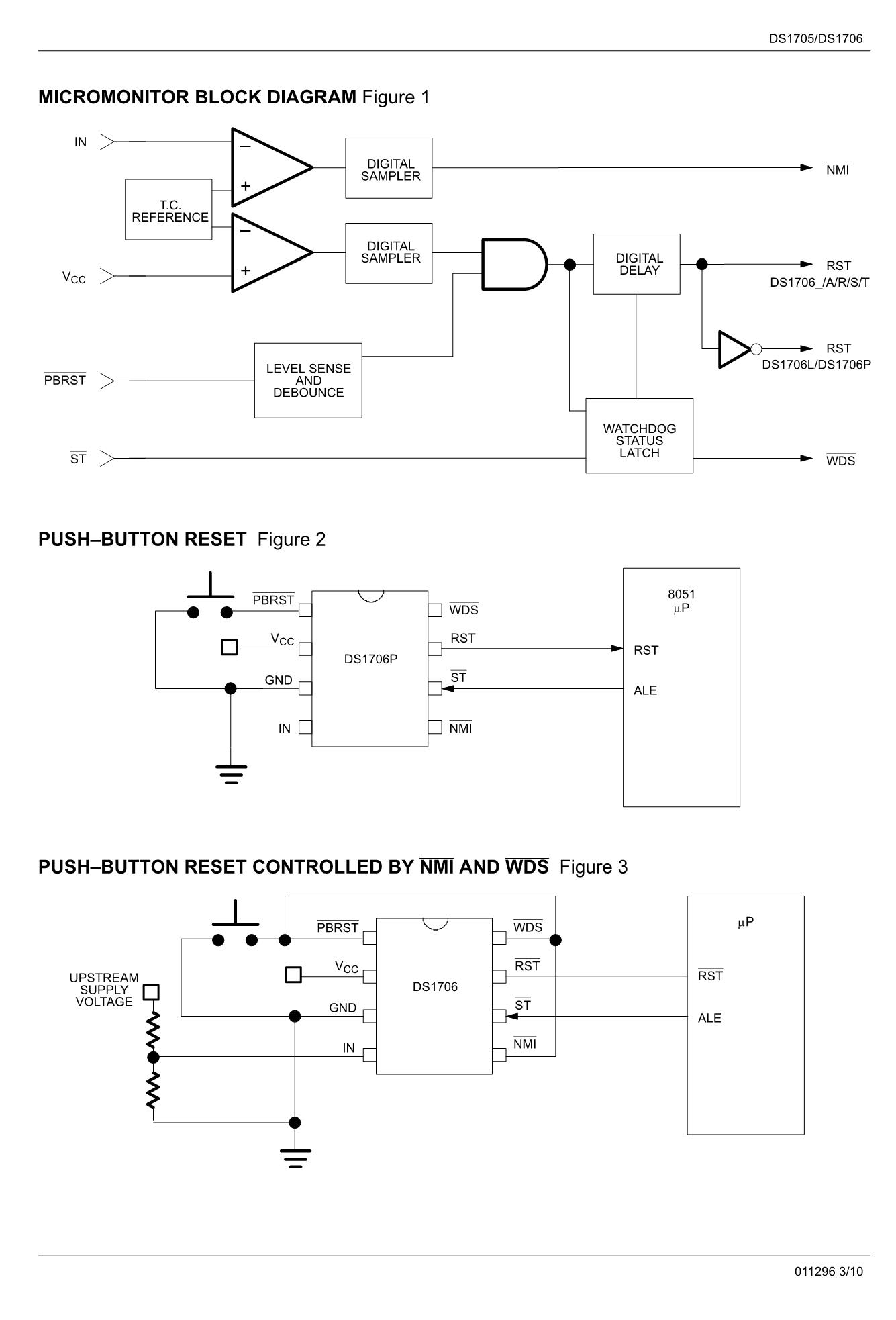 DS1744P-70IND+'s pdf picture 3