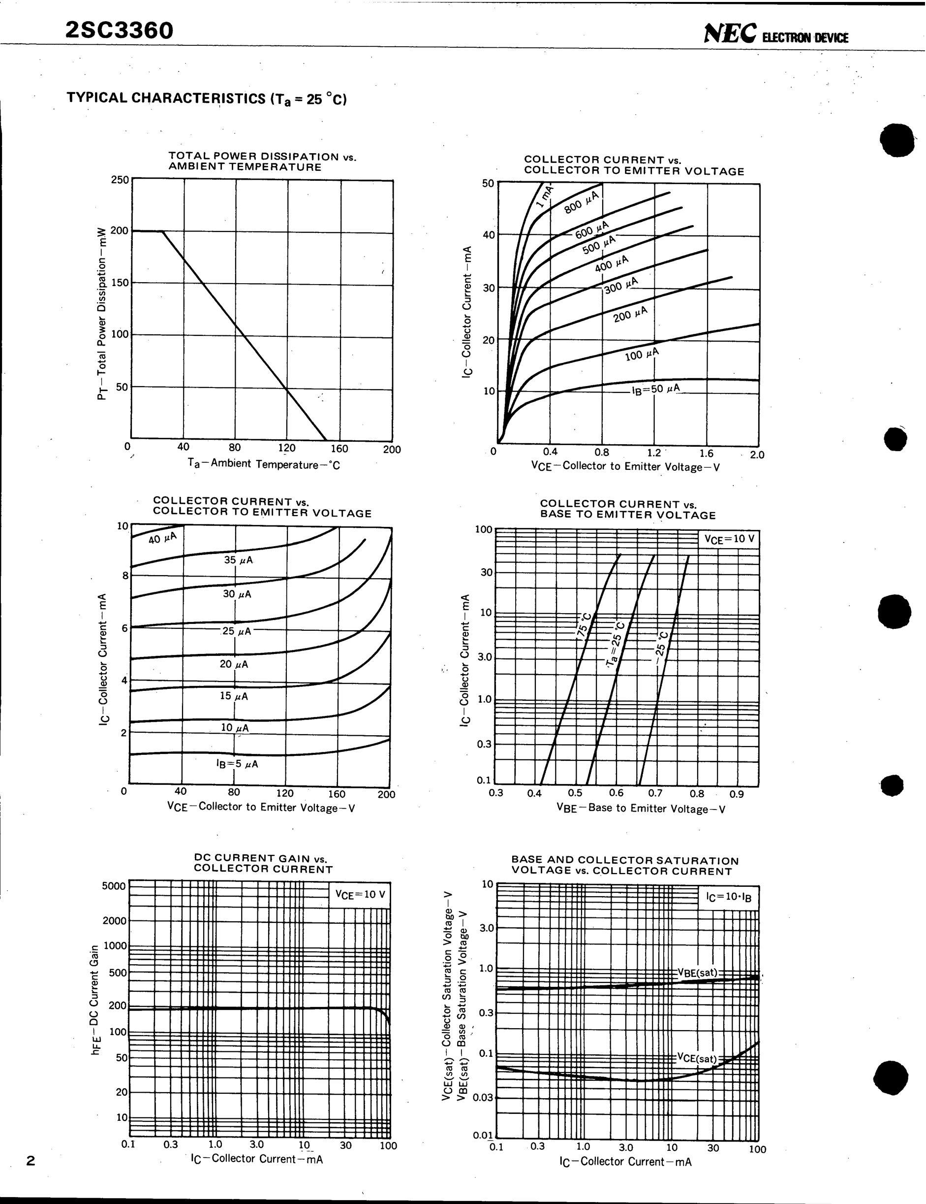 2SC3360's pdf picture 2