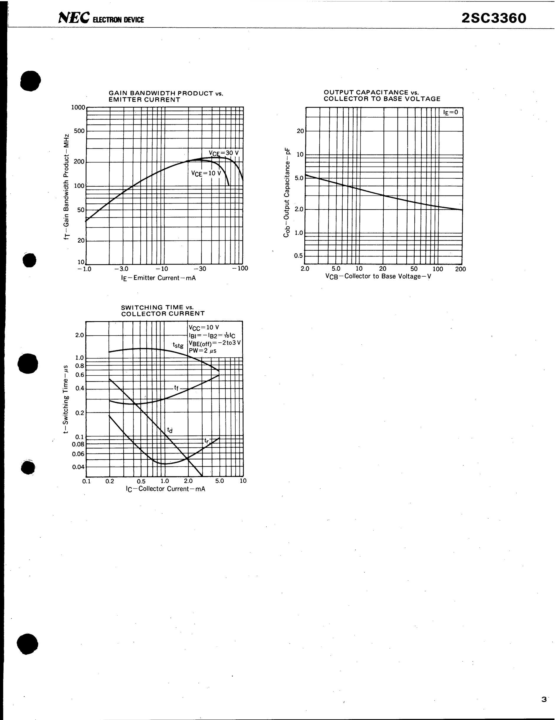 2SC3360's pdf picture 3