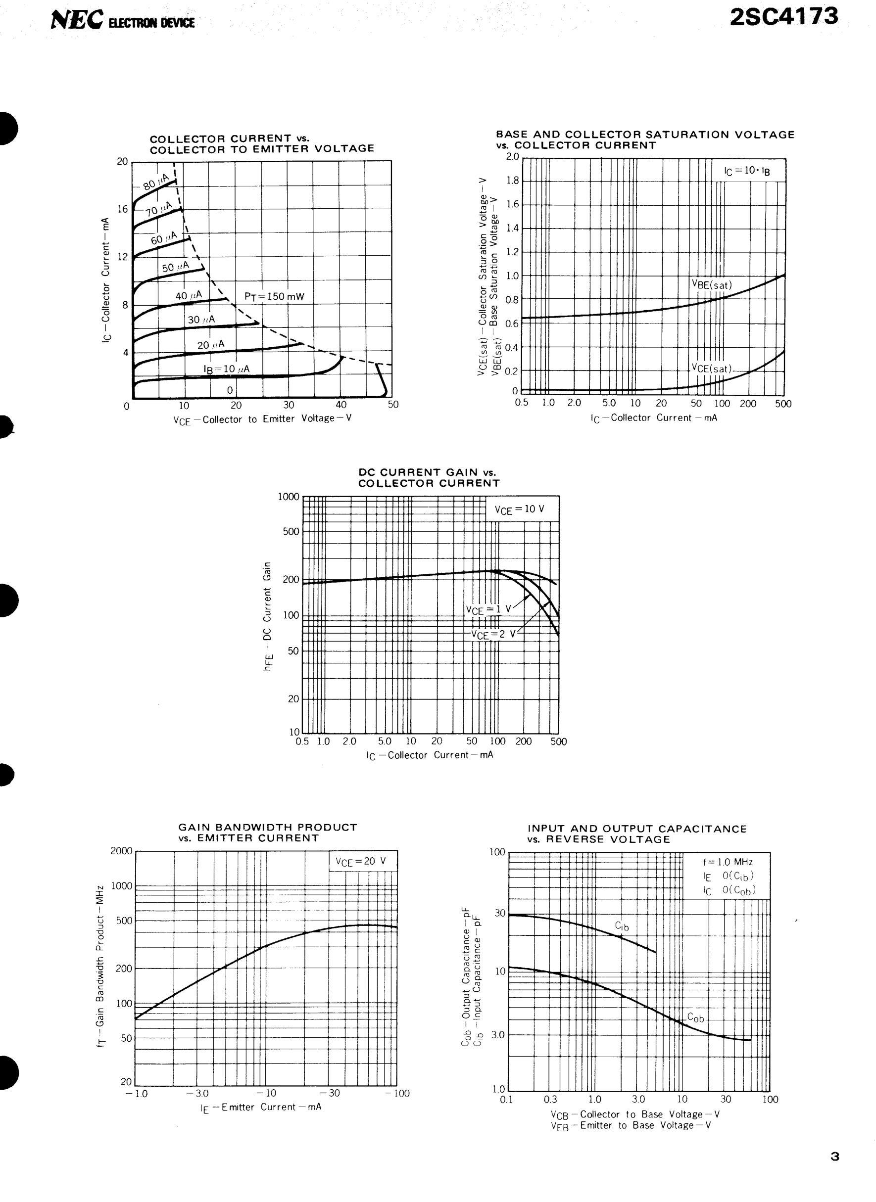 2SC4173's pdf picture 3