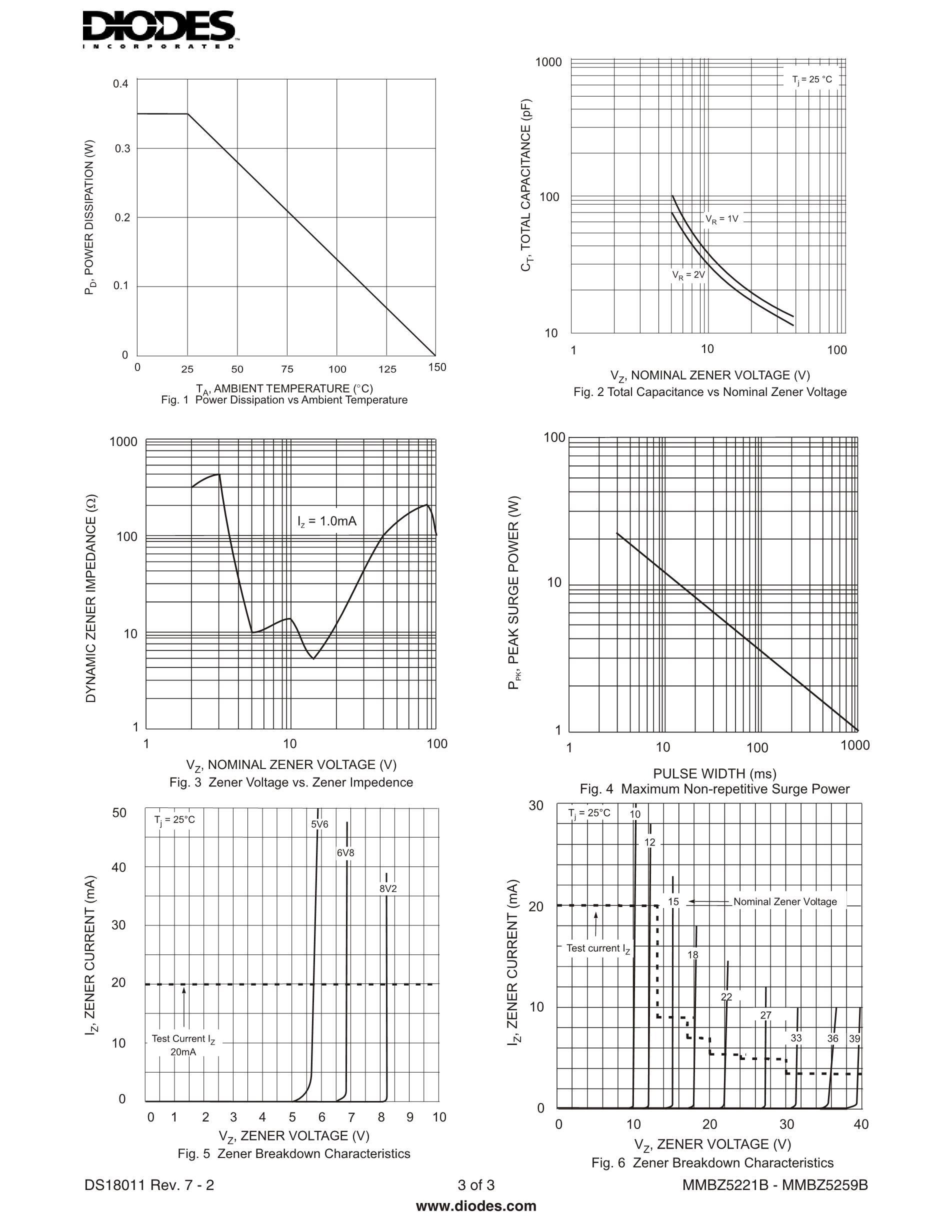 MMBZ5236B-RTK/P's pdf picture 3