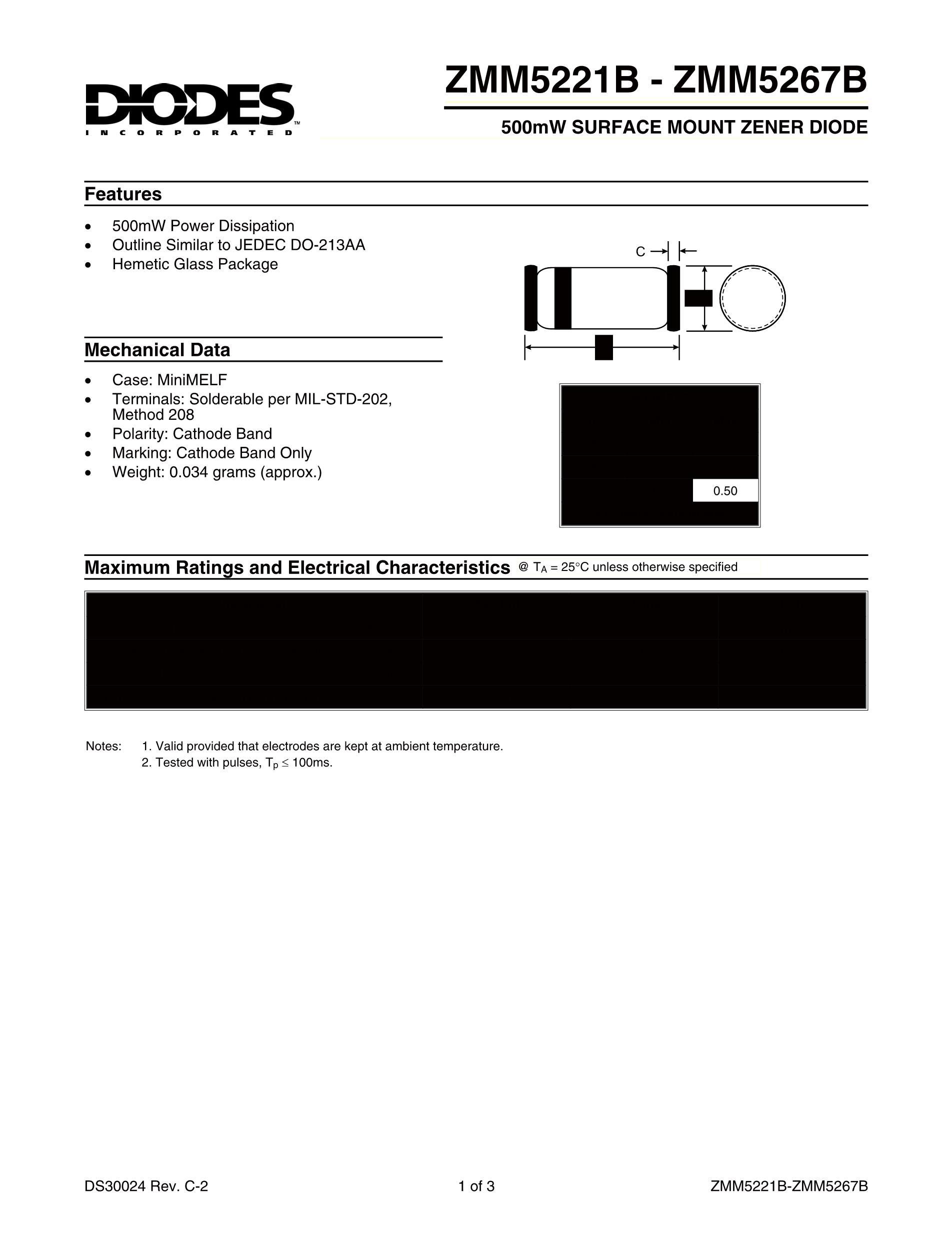 ZMM5251B's pdf picture 1
