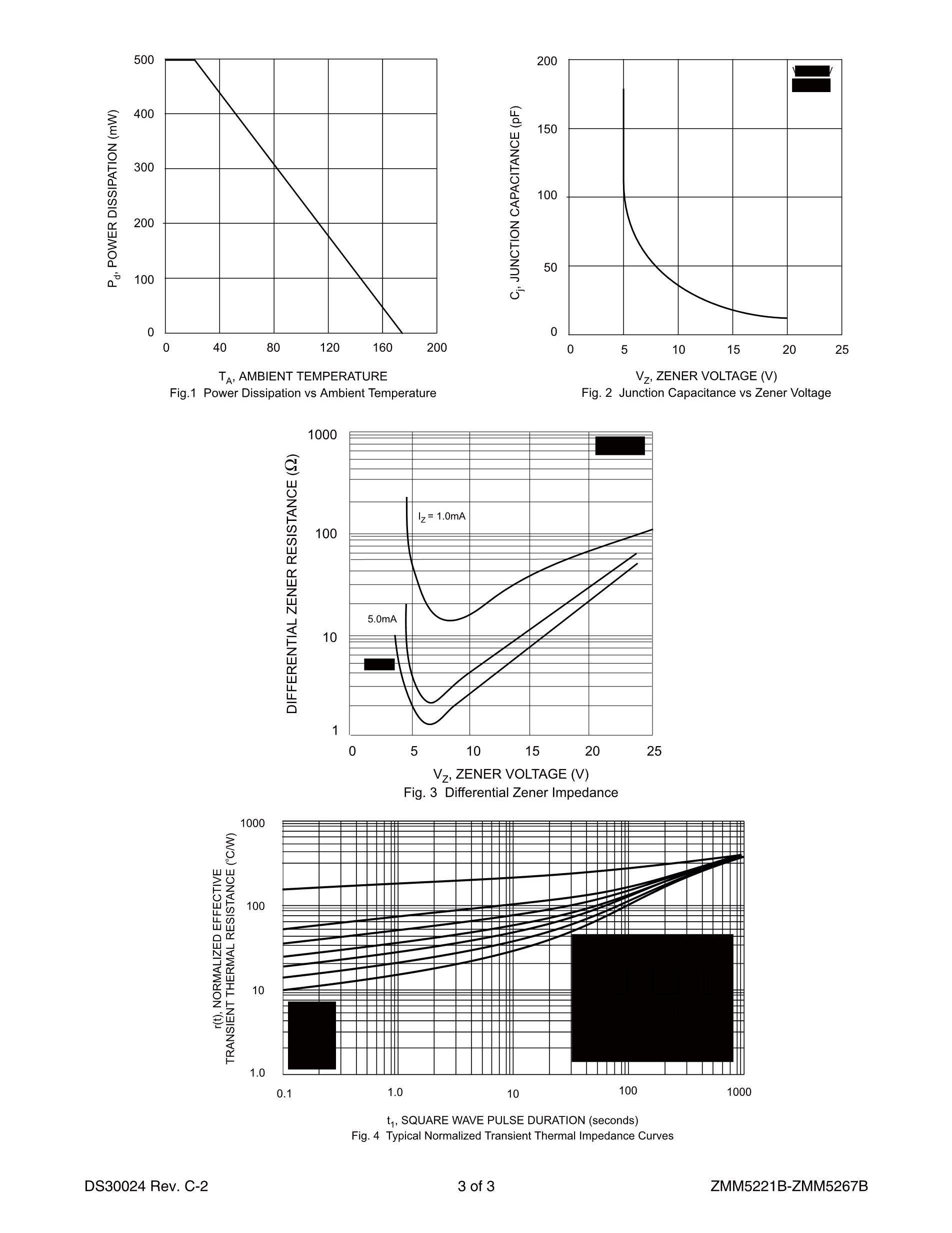 ZMM5251B's pdf picture 3