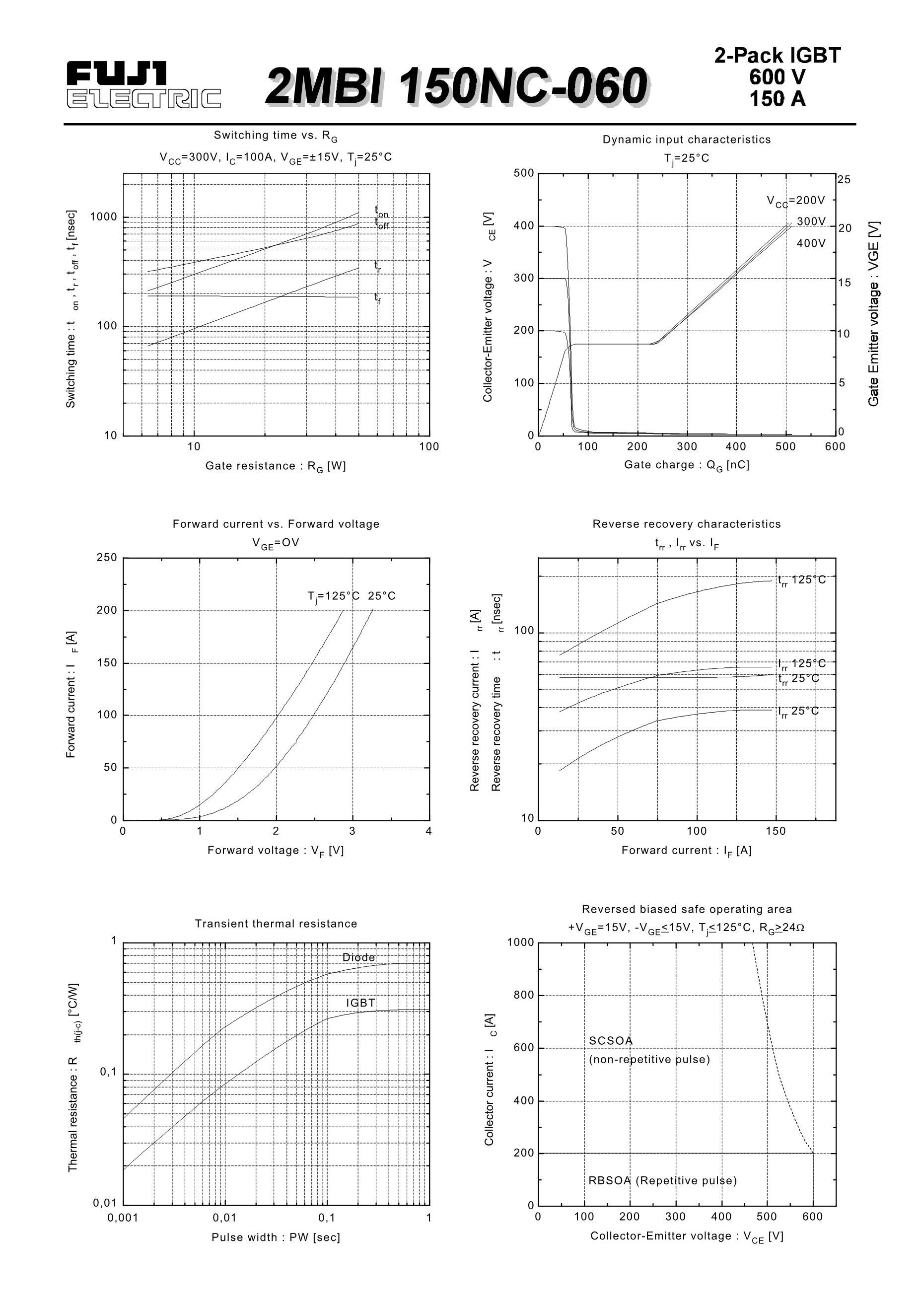 2MBI50J-140's pdf picture 3