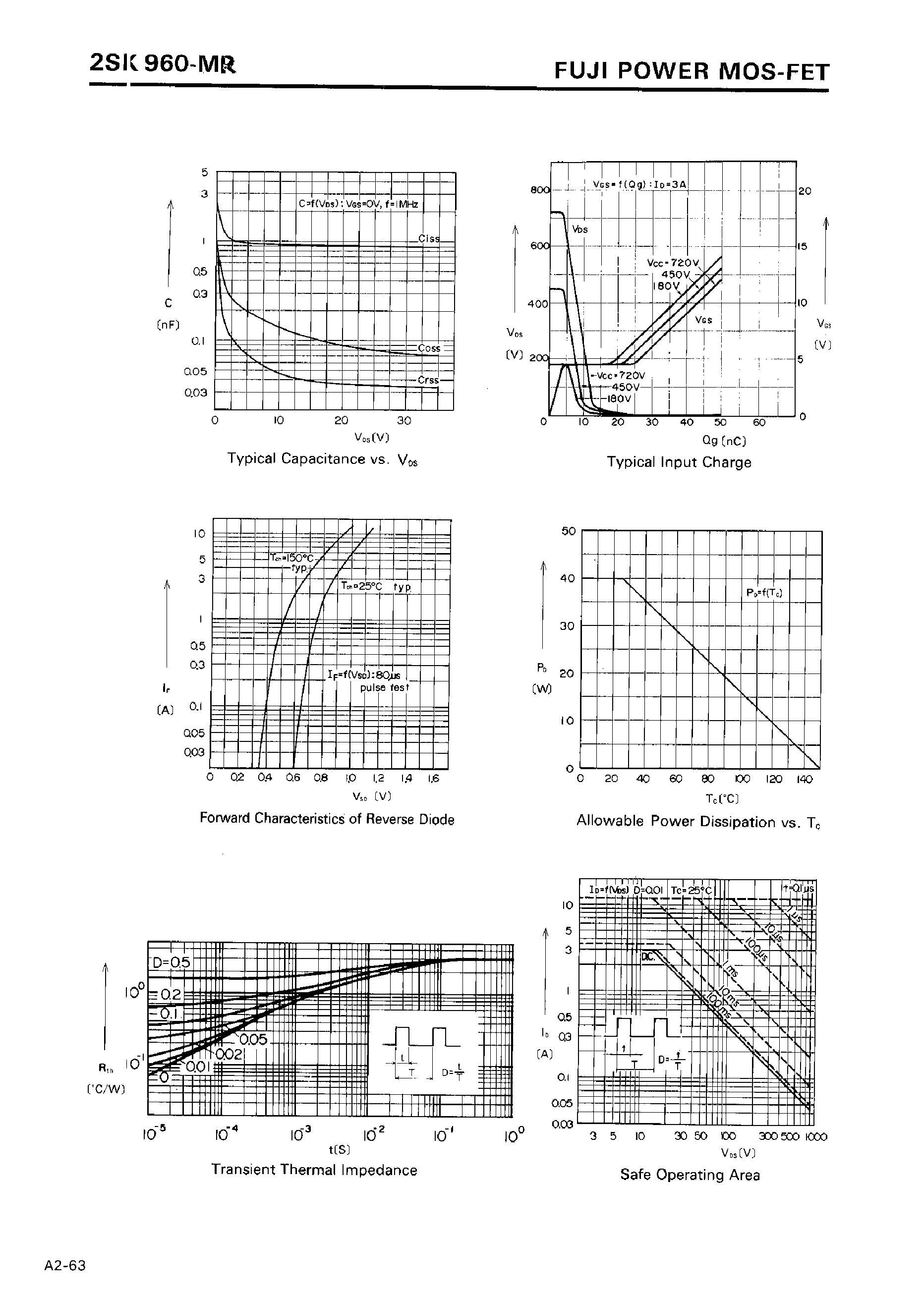 2SK962's pdf picture 3