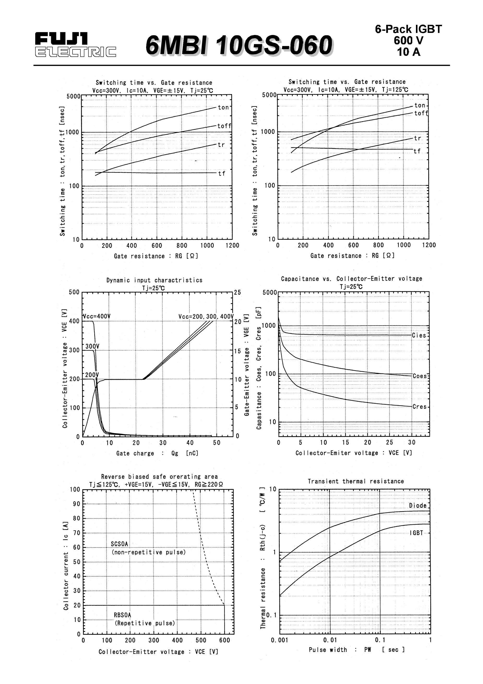 6MBI100NA-060's pdf picture 3