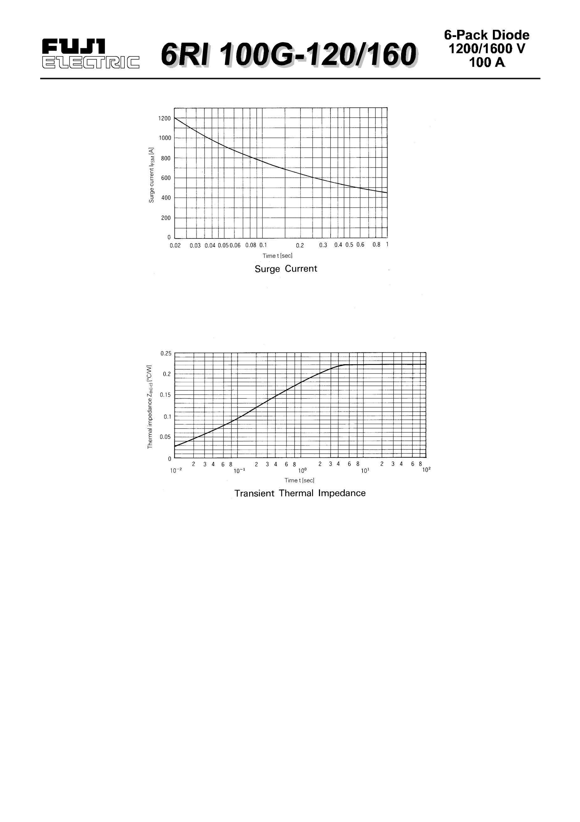 6RI100E-060's pdf picture 3