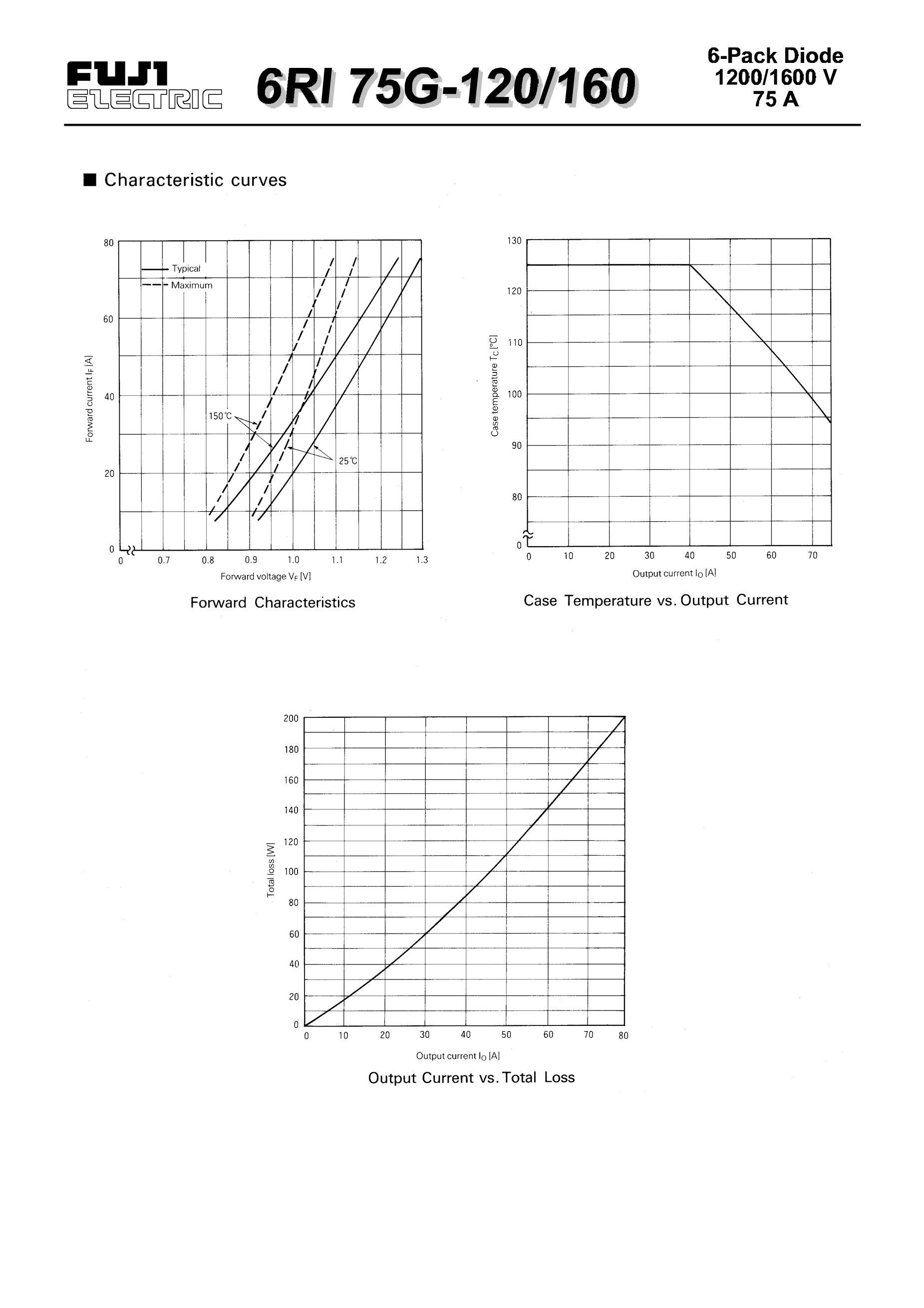 6RI75P-160-50's pdf picture 2
