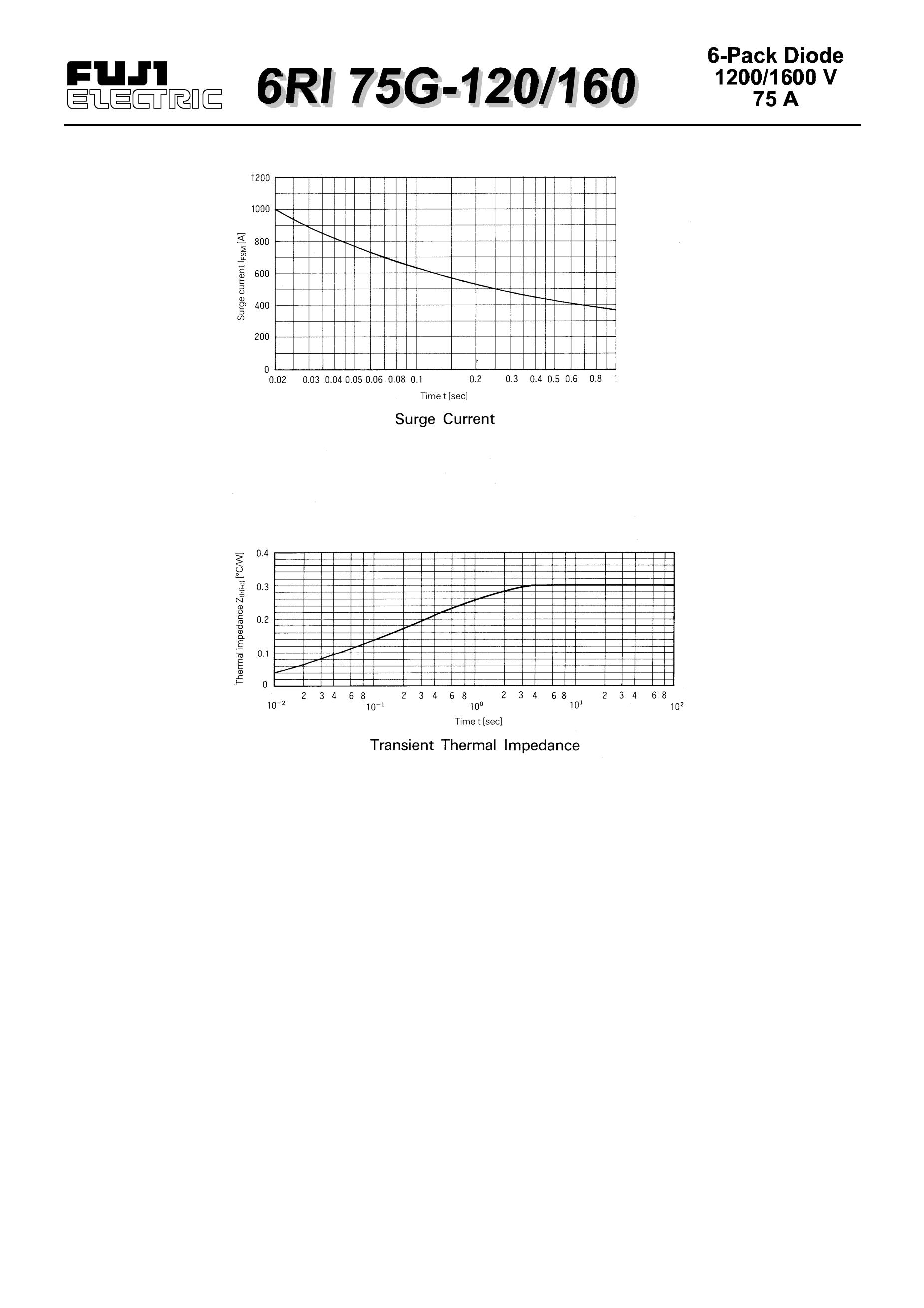 6RI75P-160-50's pdf picture 3