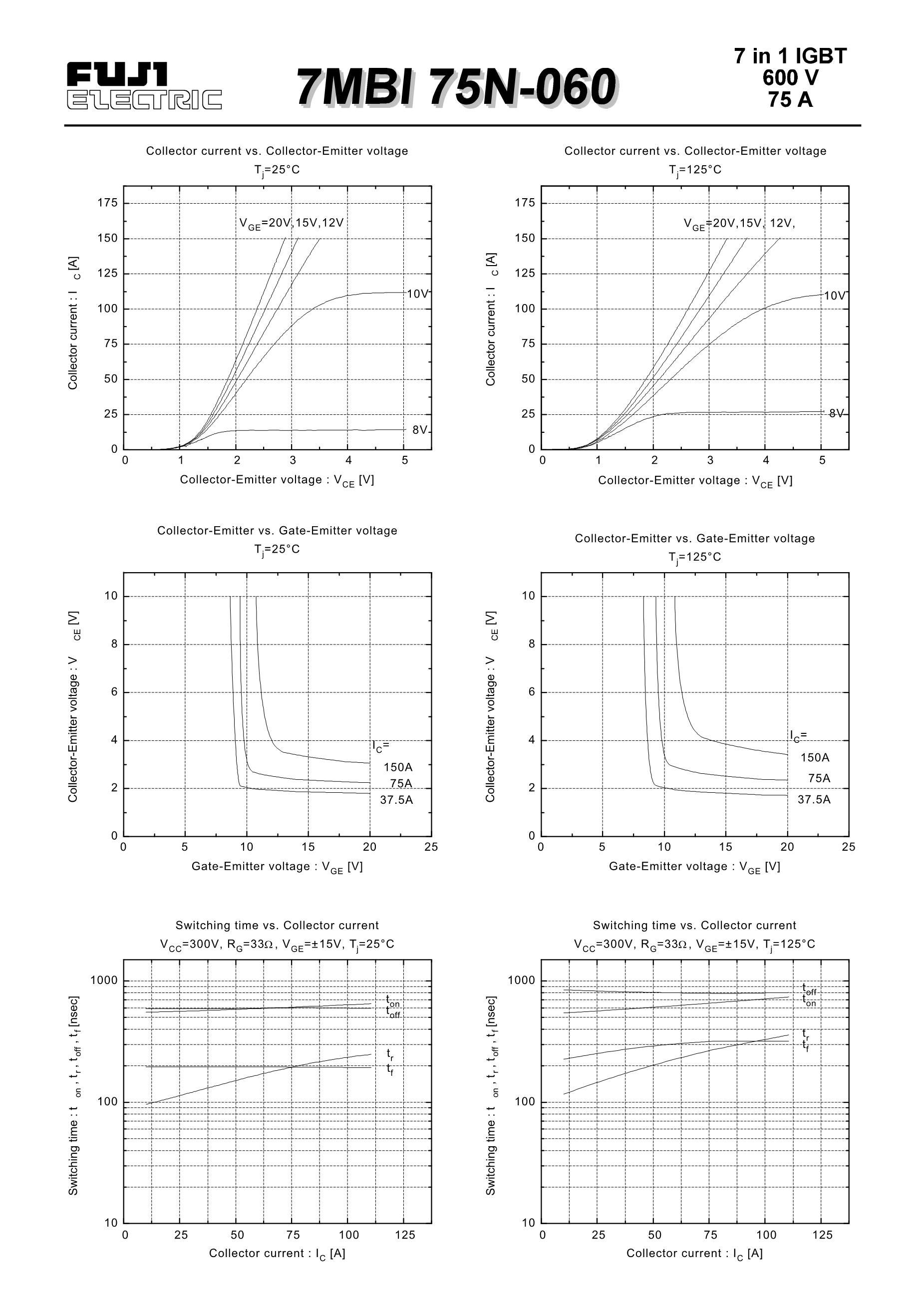 7MBI50N120's pdf picture 3