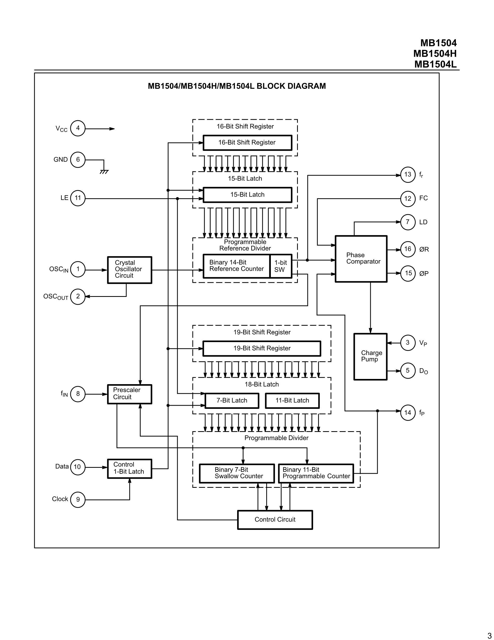 FUJITSU's pdf picture 3