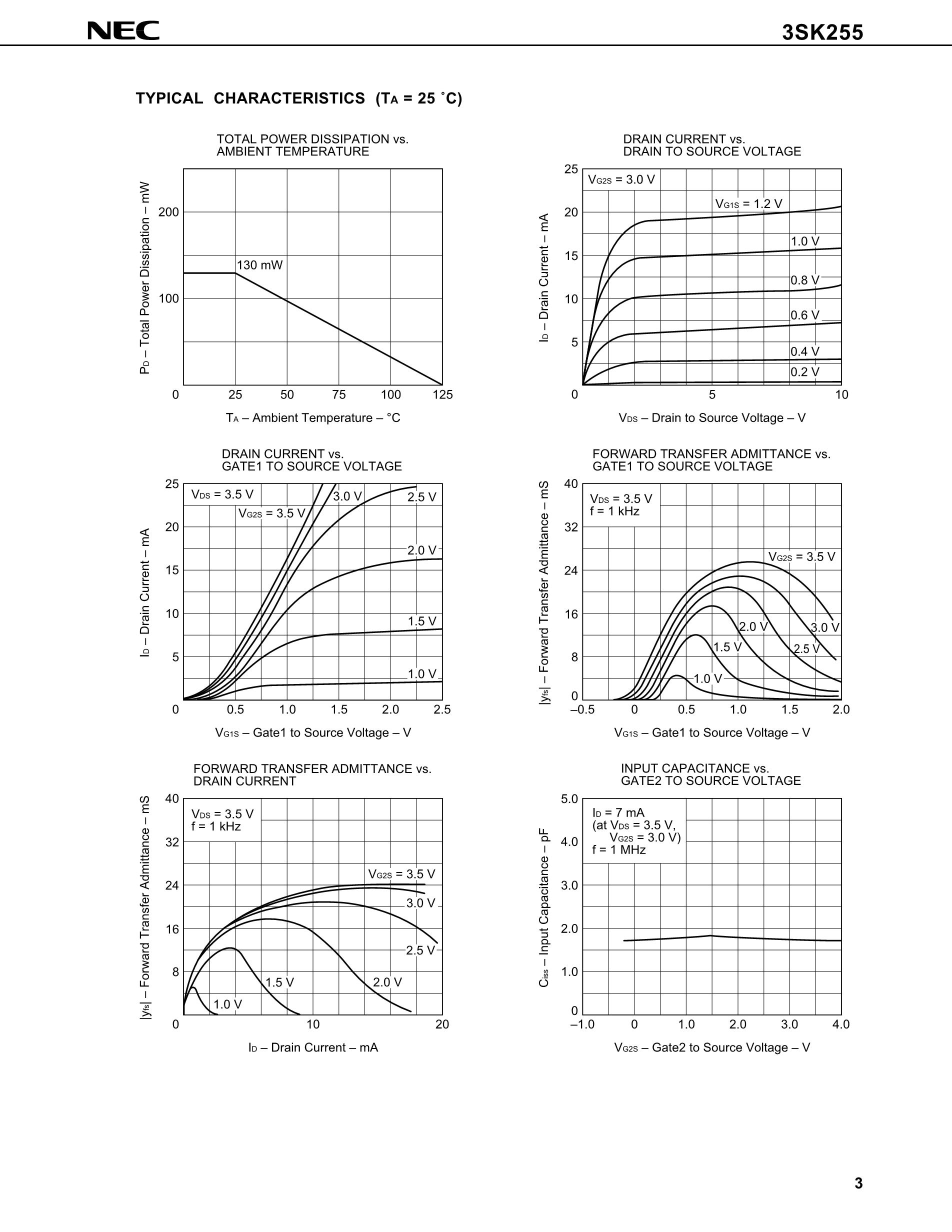 3SK235/XY's pdf picture 3