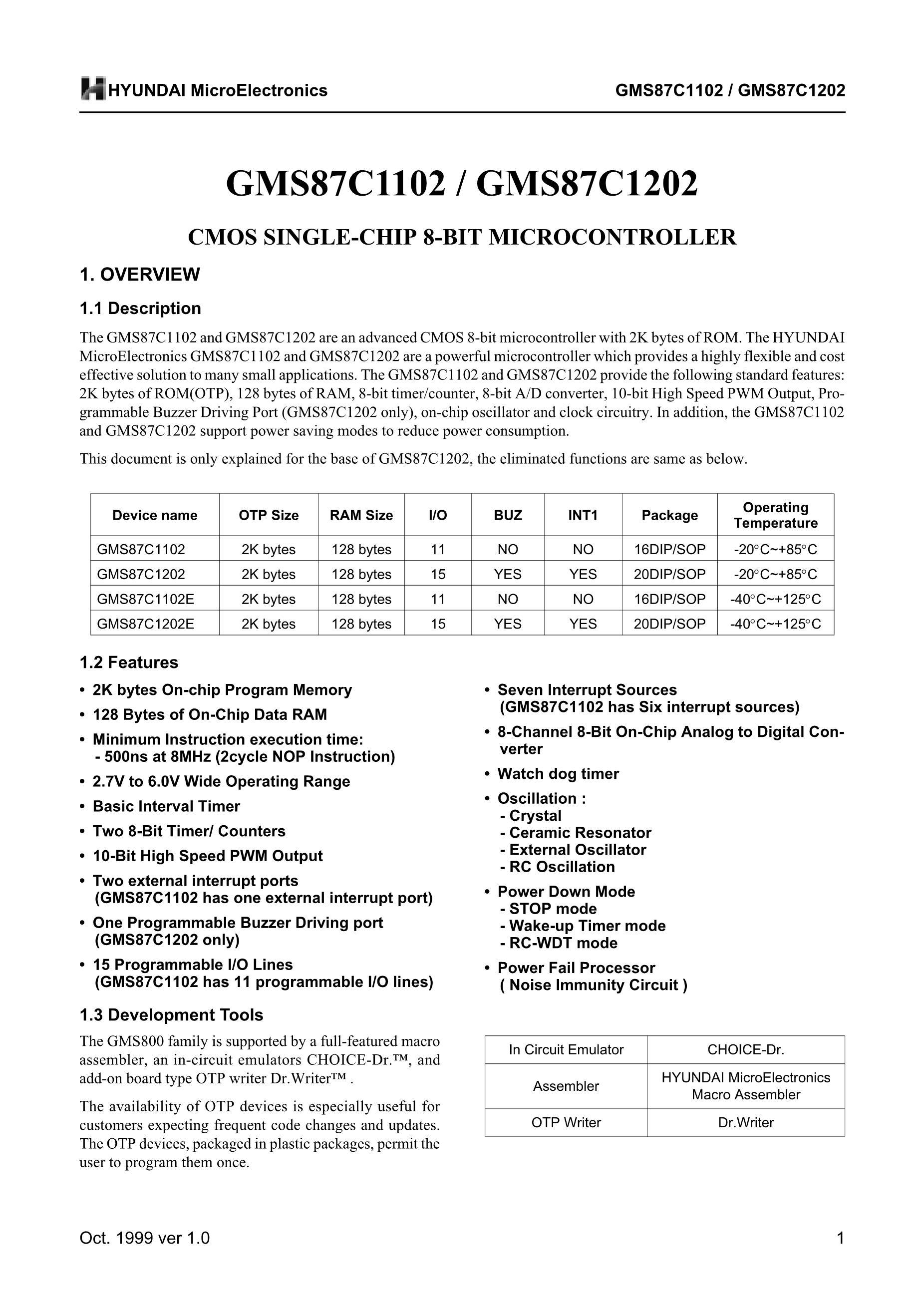 GMS87C1102's pdf picture 1
