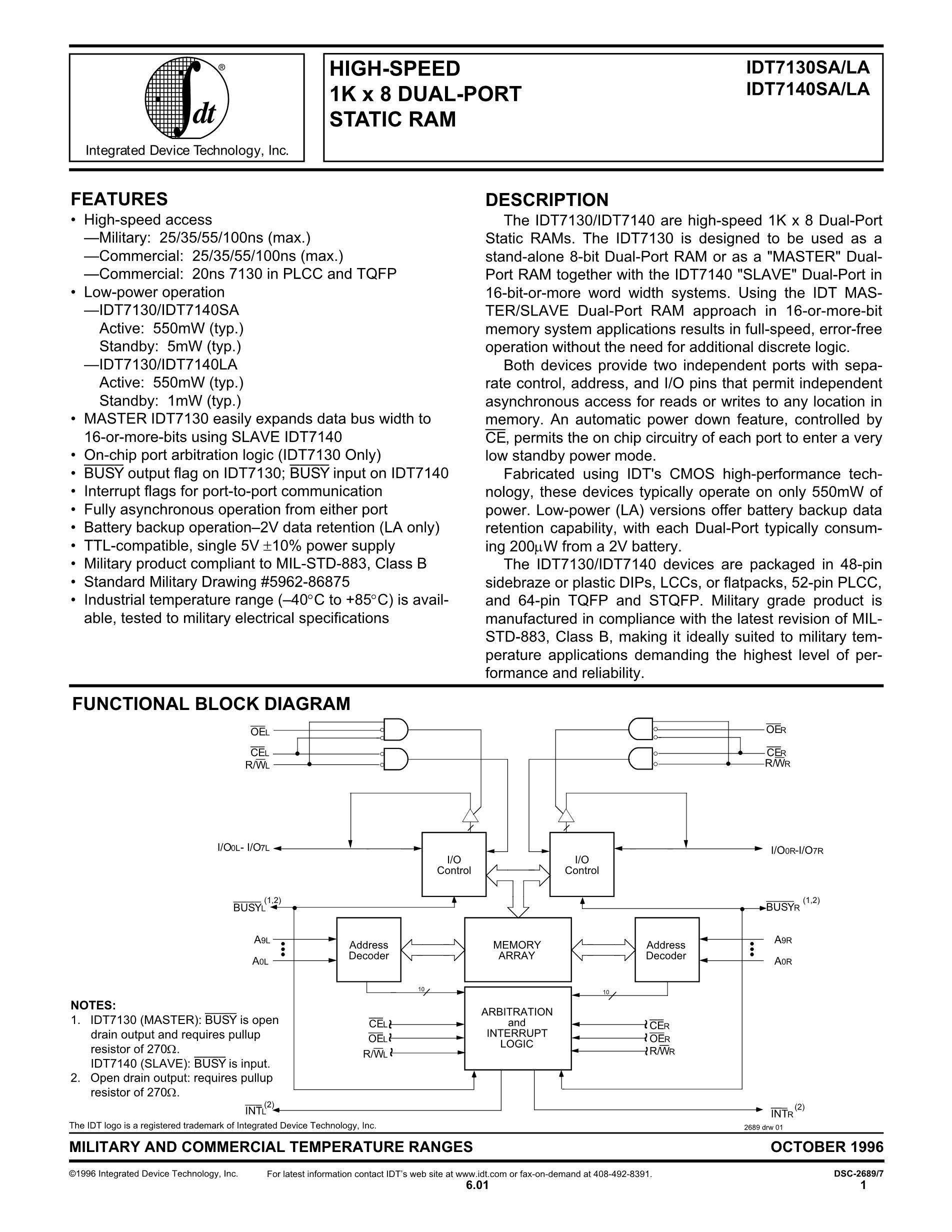 7130LA55TFI's pdf picture 1