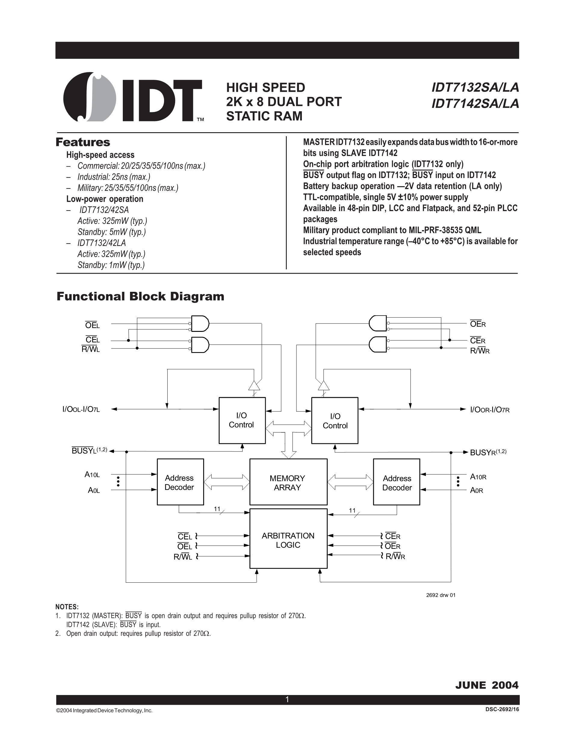 7132SA25J8/C's pdf picture 1