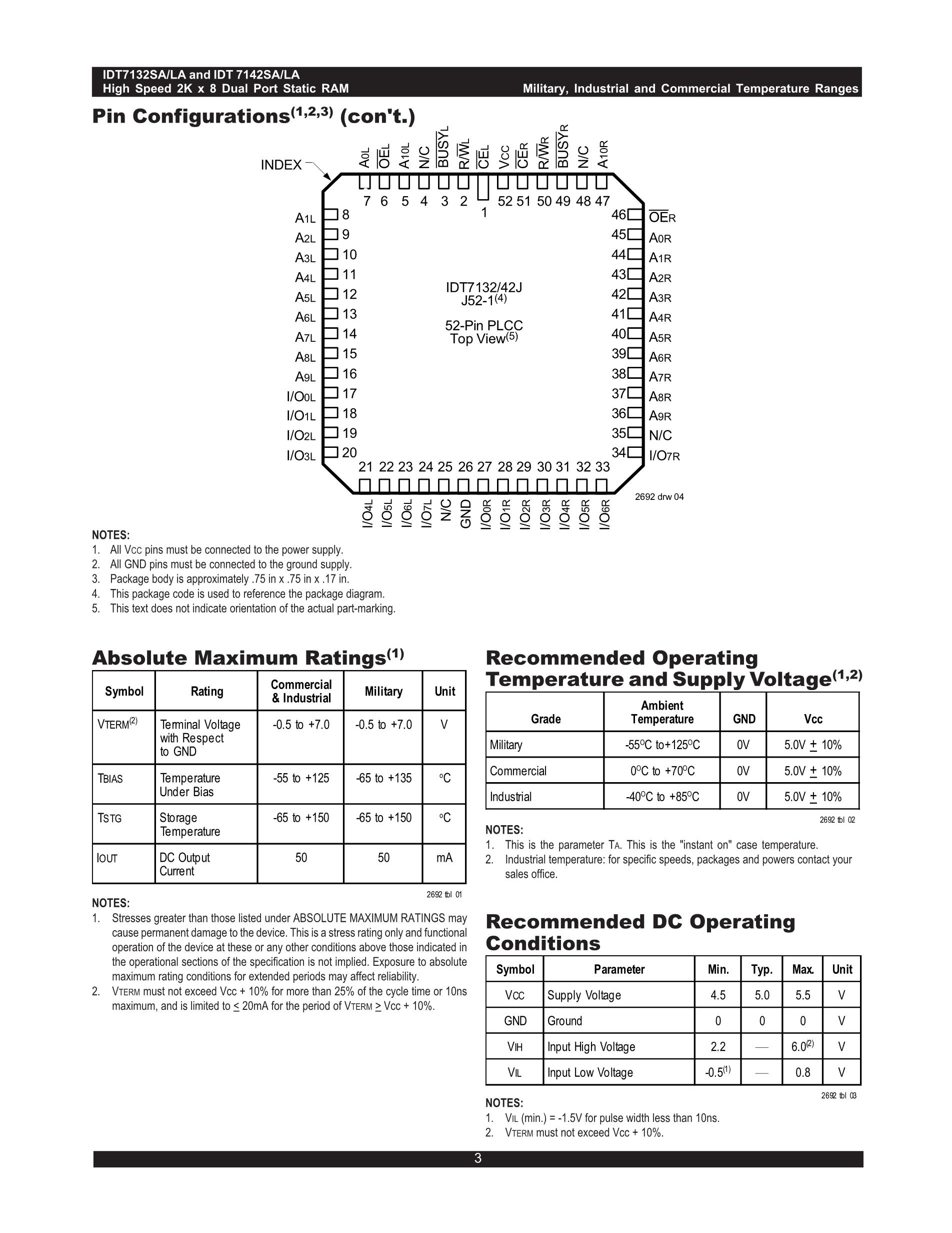 7132SA25J8/C's pdf picture 3