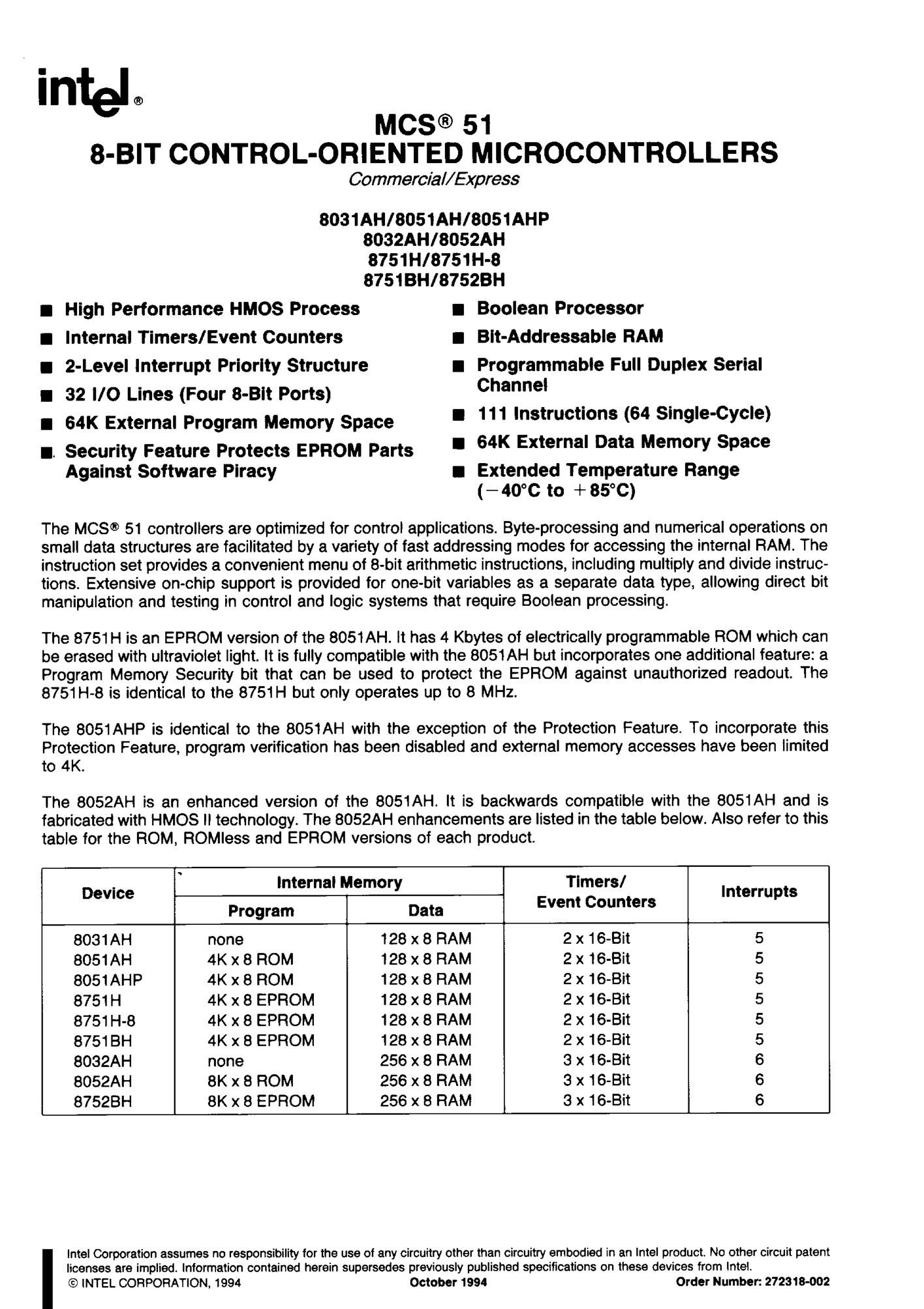 P8052AH's pdf picture 1