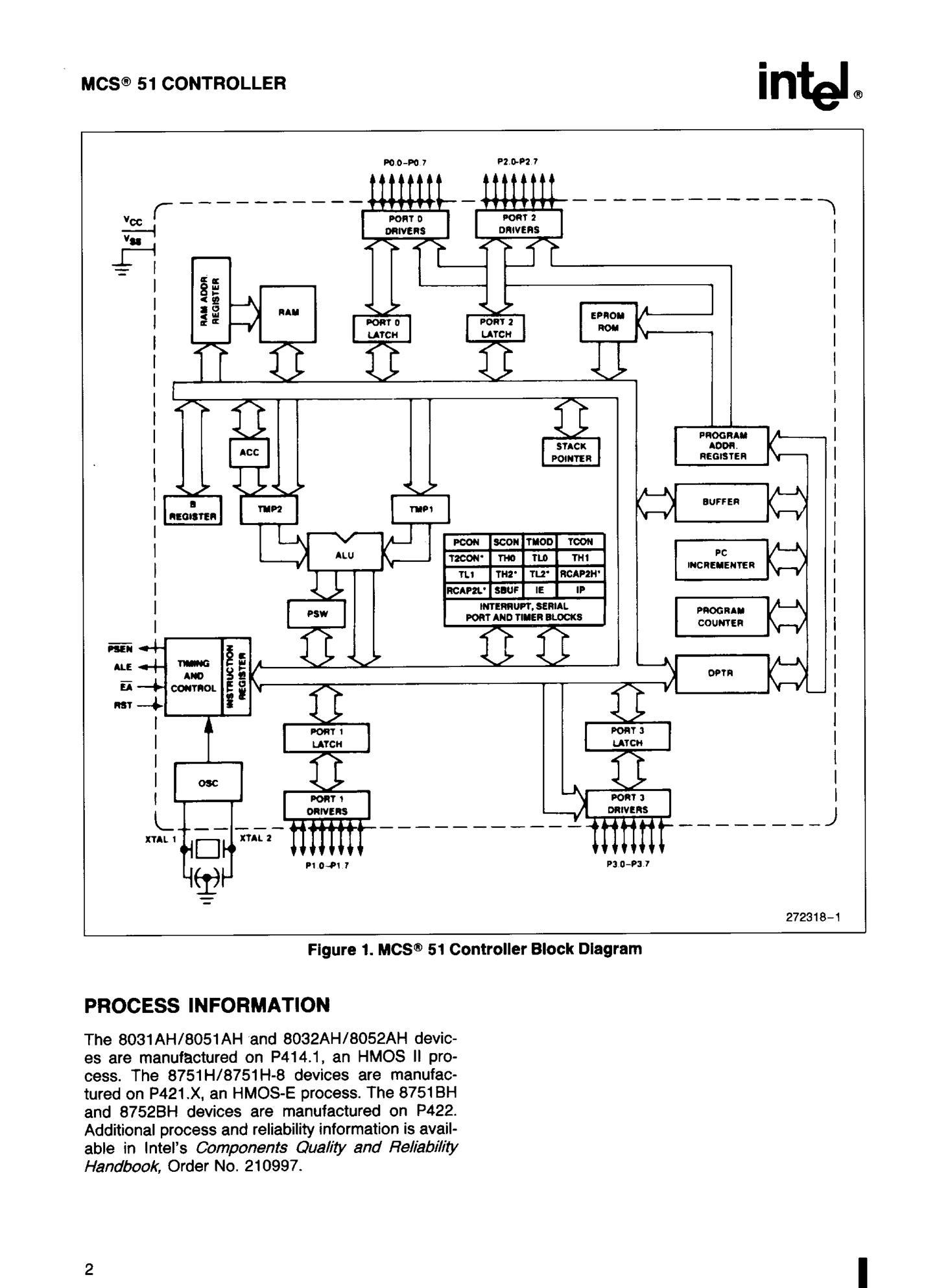 P8052AH's pdf picture 2