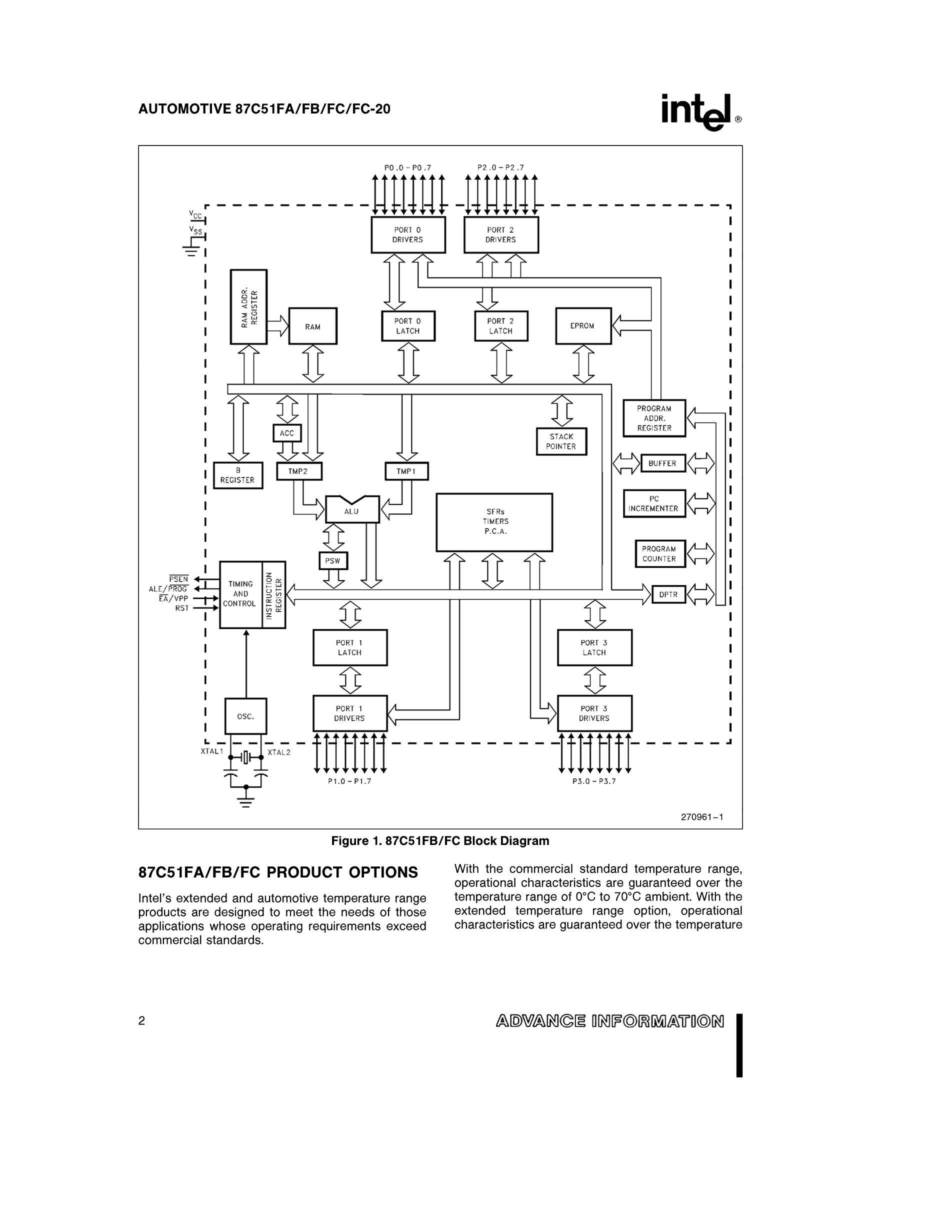 AP87C54's pdf picture 2