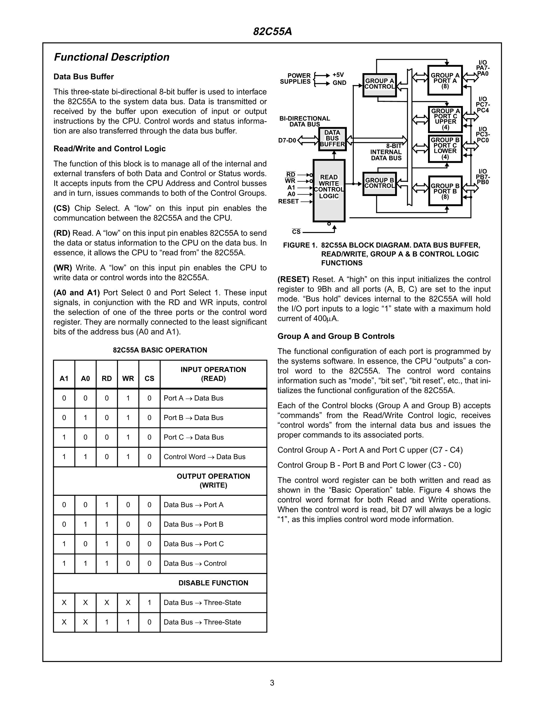CD82C37A-12's pdf picture 3