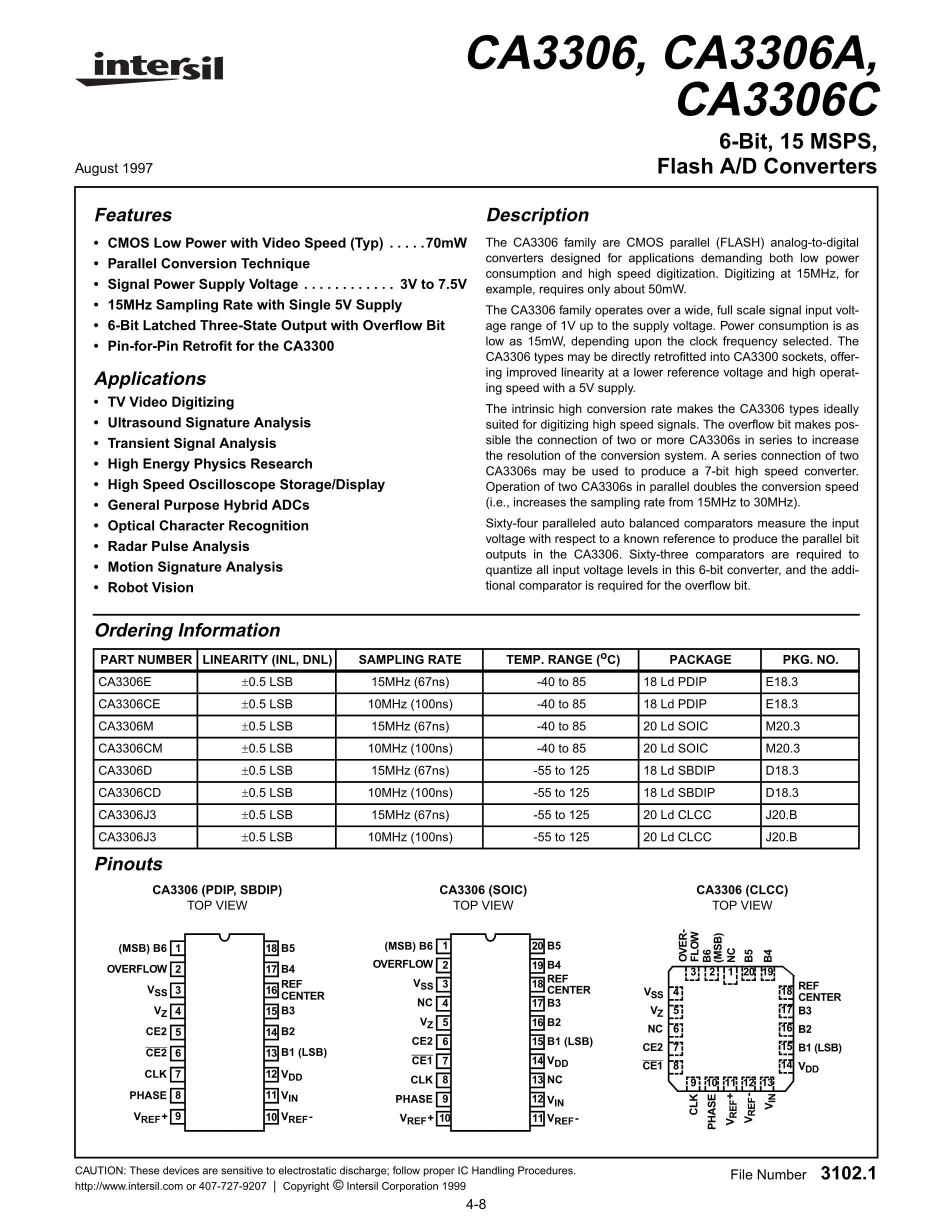 33063AP1's pdf picture 1