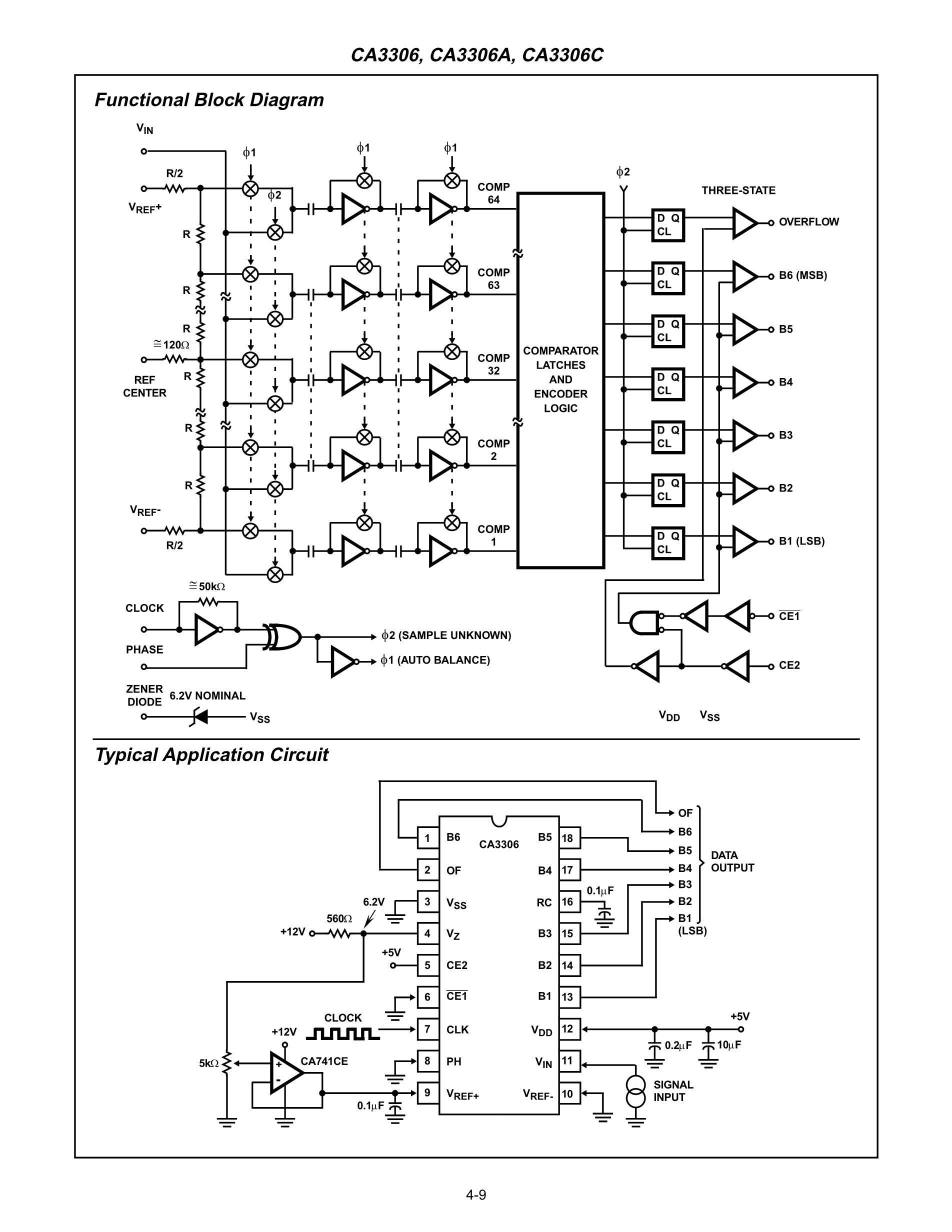 33063AP1's pdf picture 2