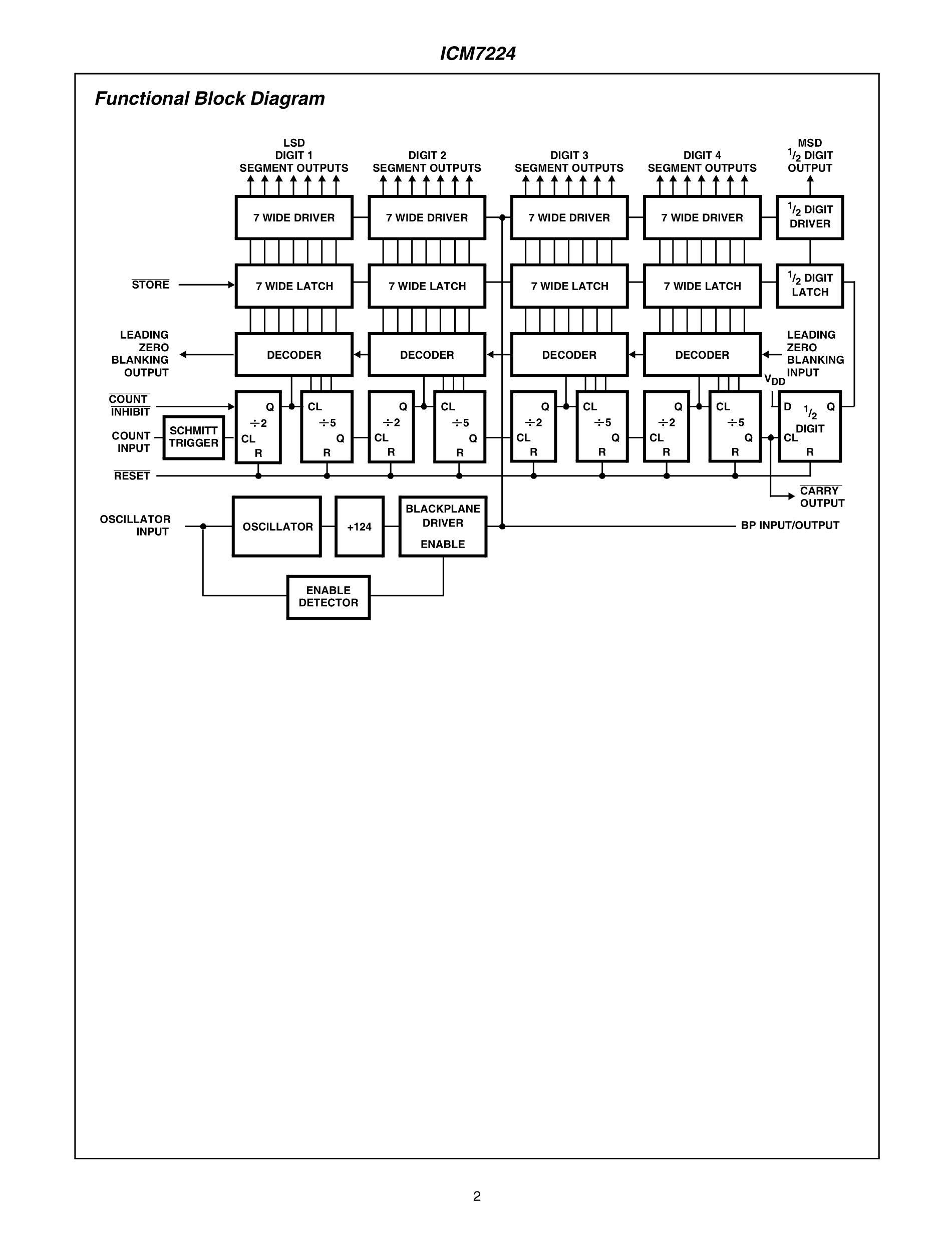 ICM7224IPL's pdf picture 2