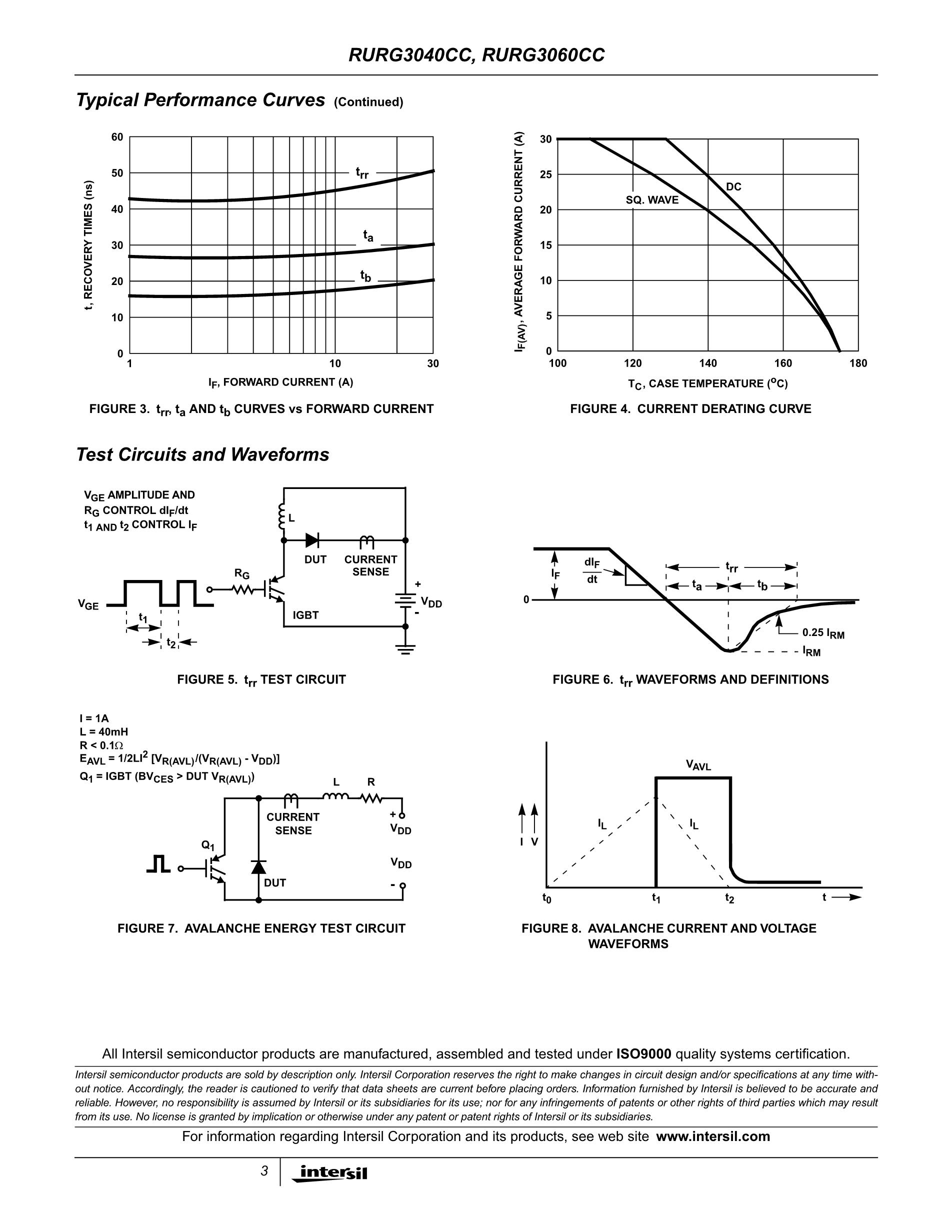 RURG3060's pdf picture 3