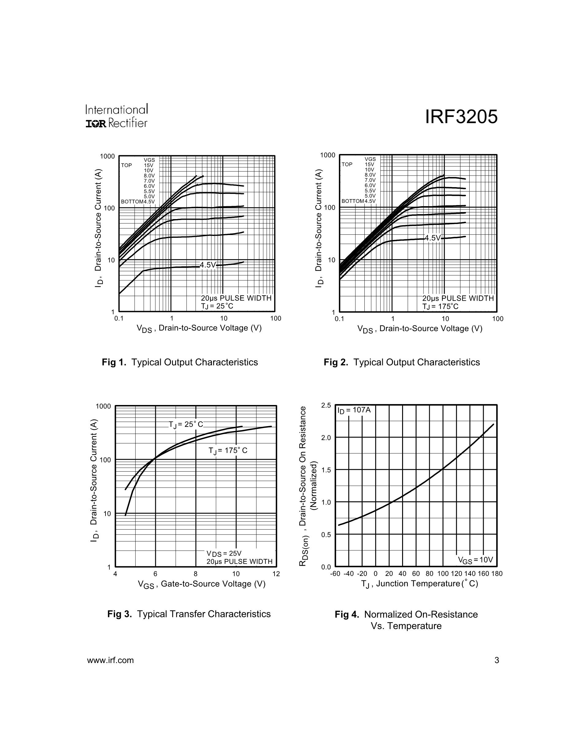 IRF3315SPBF's pdf picture 3
