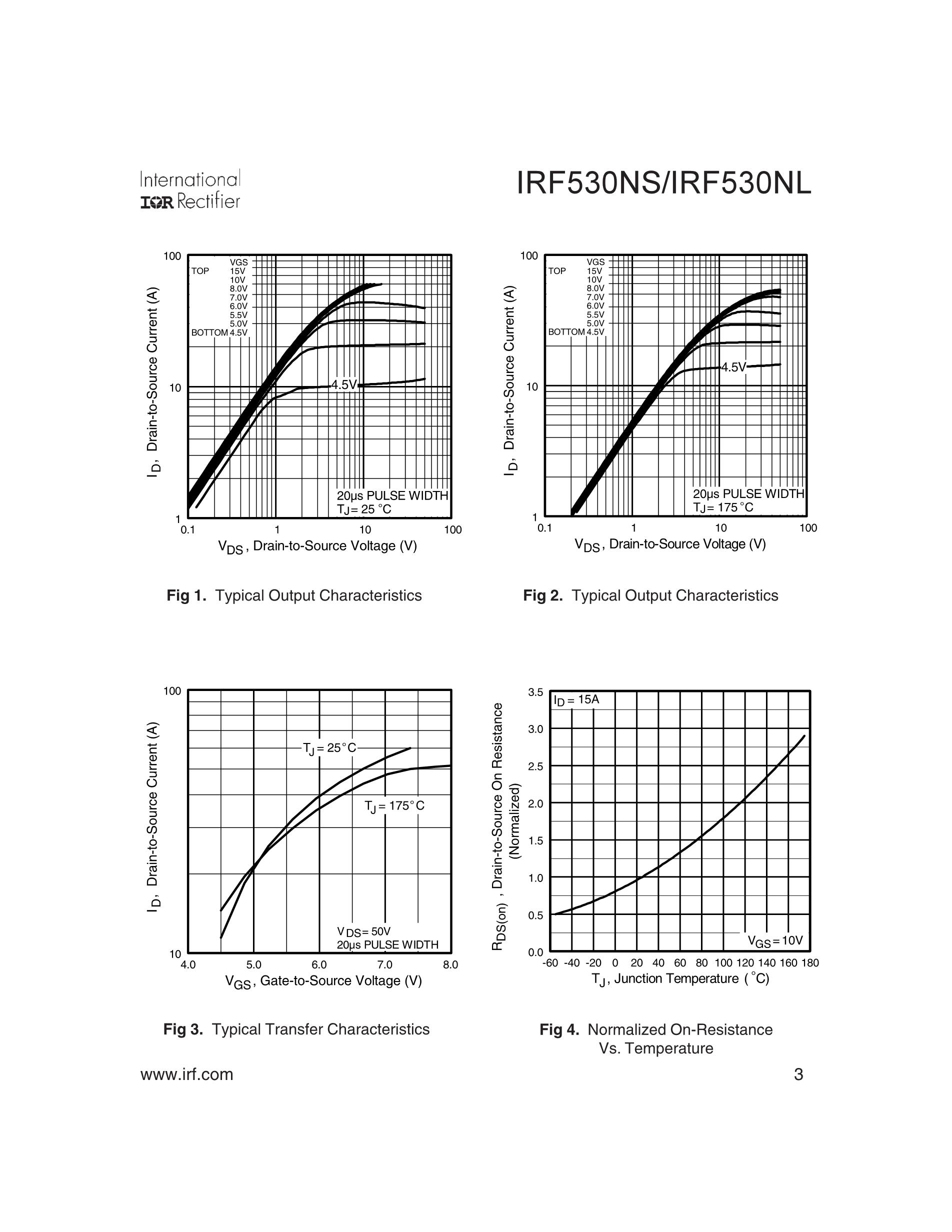 IRF5803D2's pdf picture 3