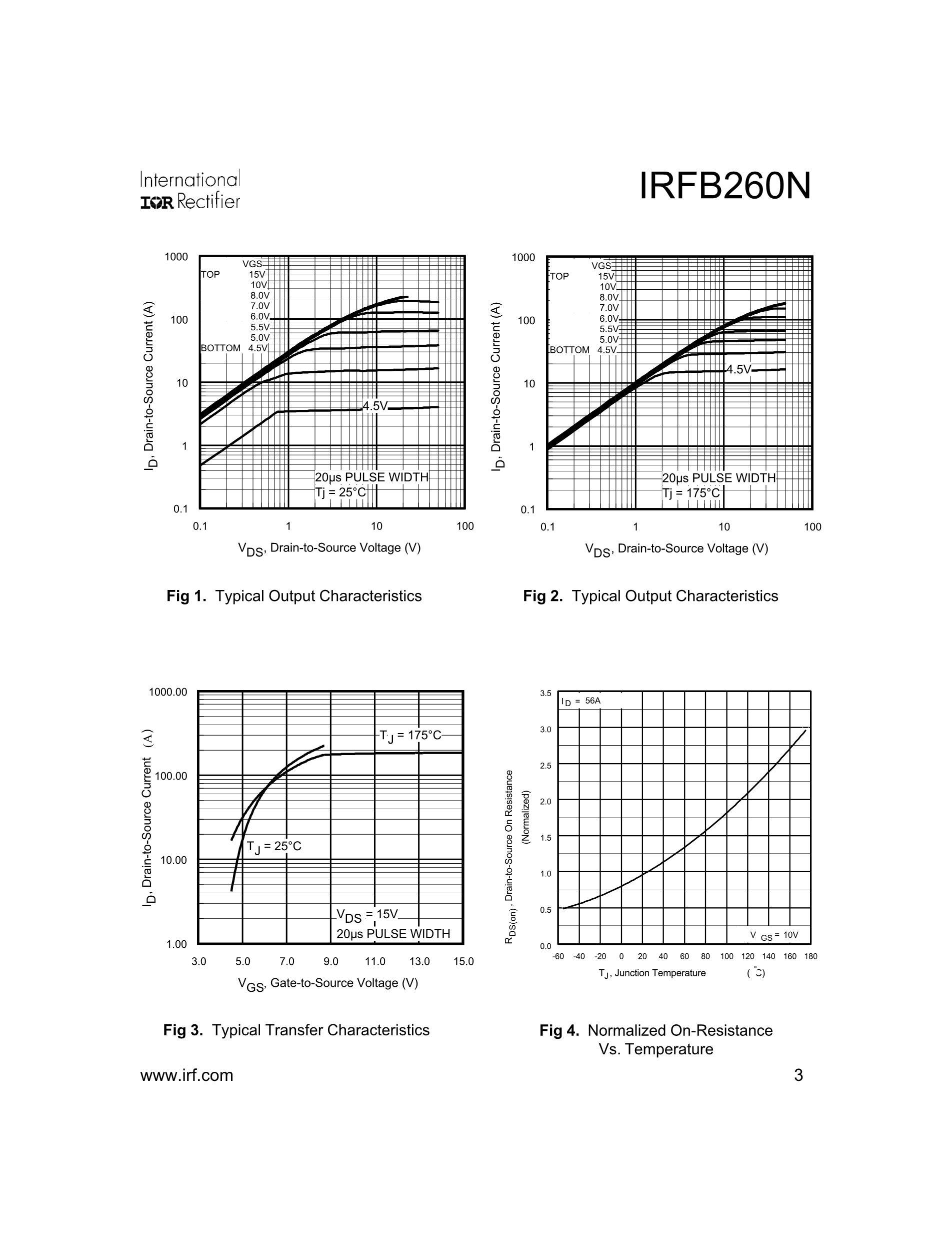 IRFBC30S's pdf picture 3
