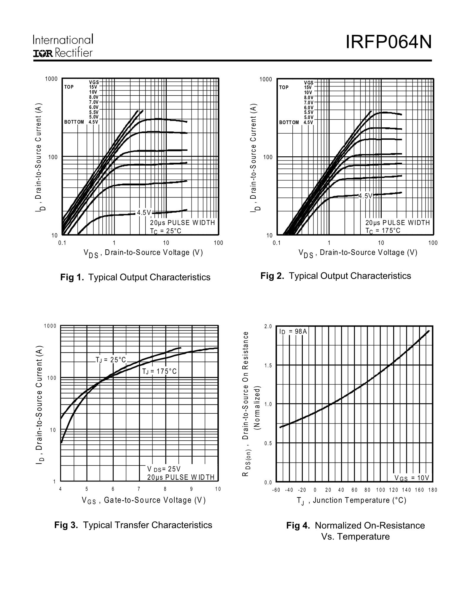 IRFP250NPBF's pdf picture 3