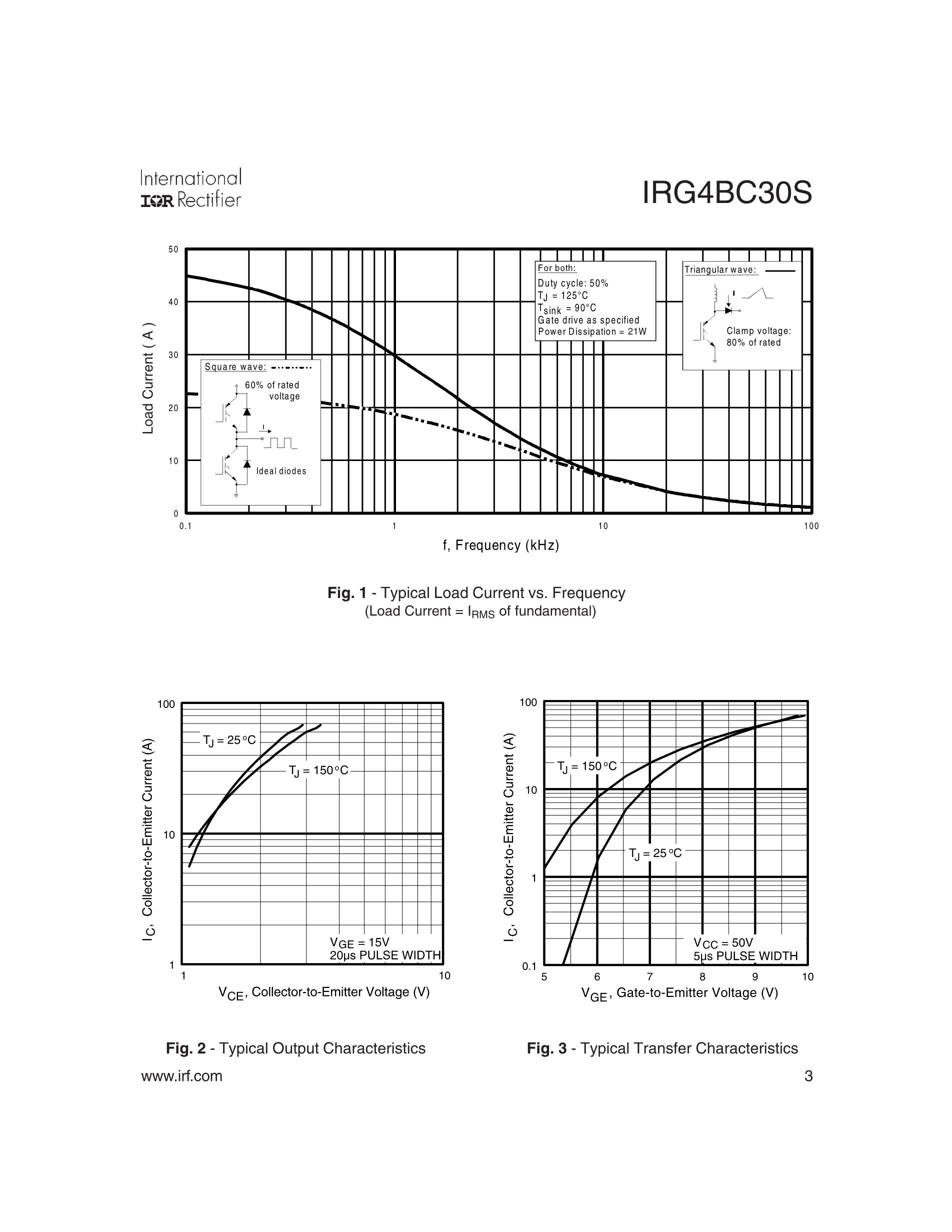 IRG4BC30KDPBF,IRG4BC30KD,G4BC30KD's pdf picture 3