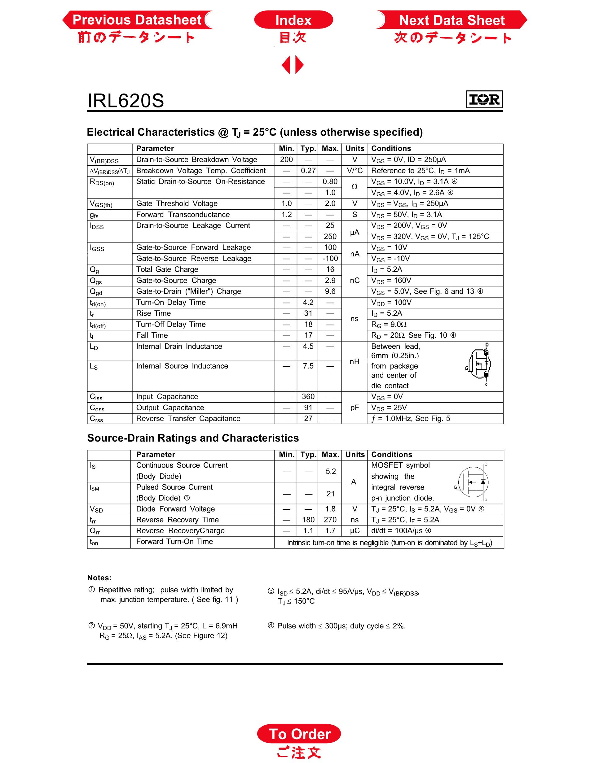 IRL640's pdf picture 2