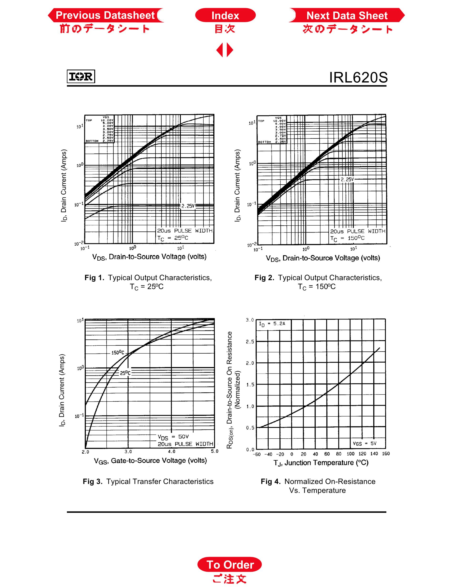 IRL640's pdf picture 3