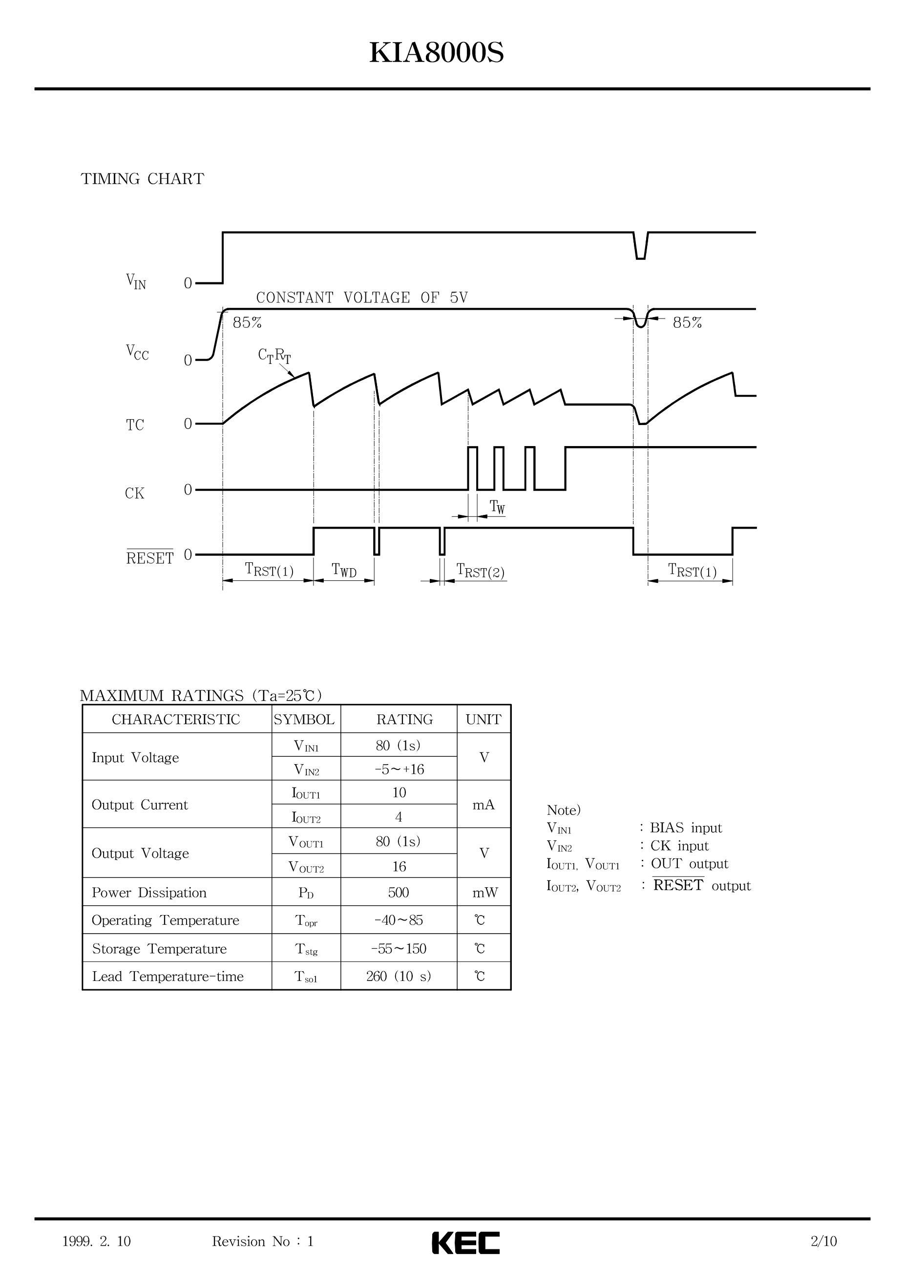 KEC Semicon KIA7042AF-RTF/P's pdf picture 2