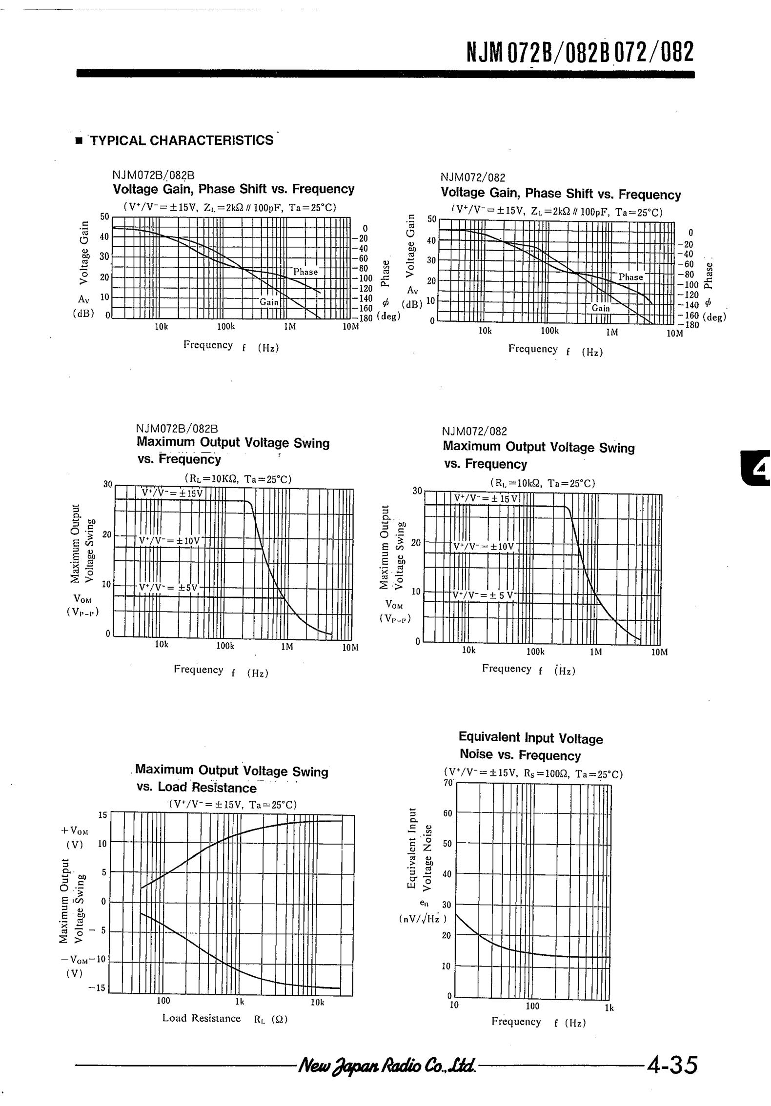 NJM082M's pdf picture 3