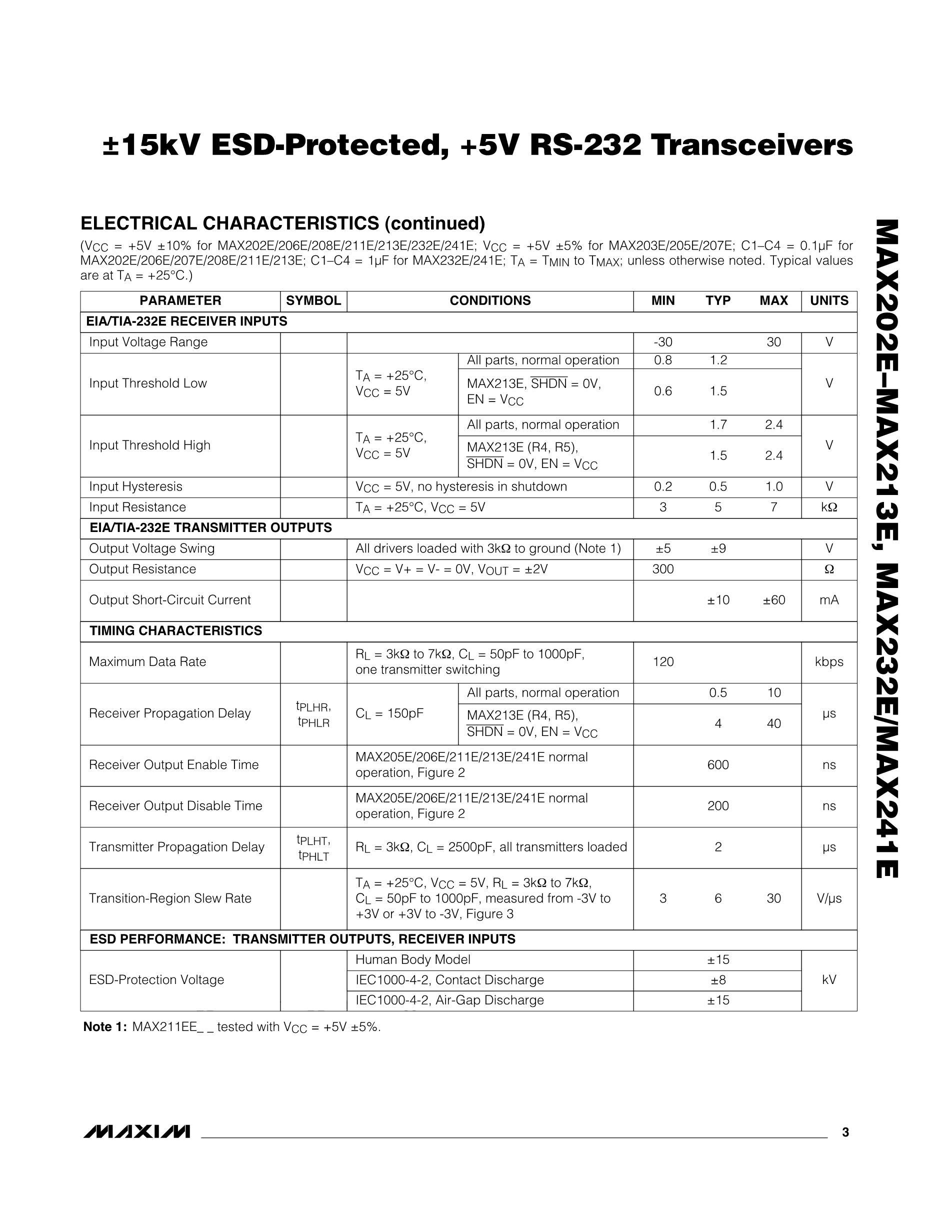 MAX202ECP's pdf picture 3