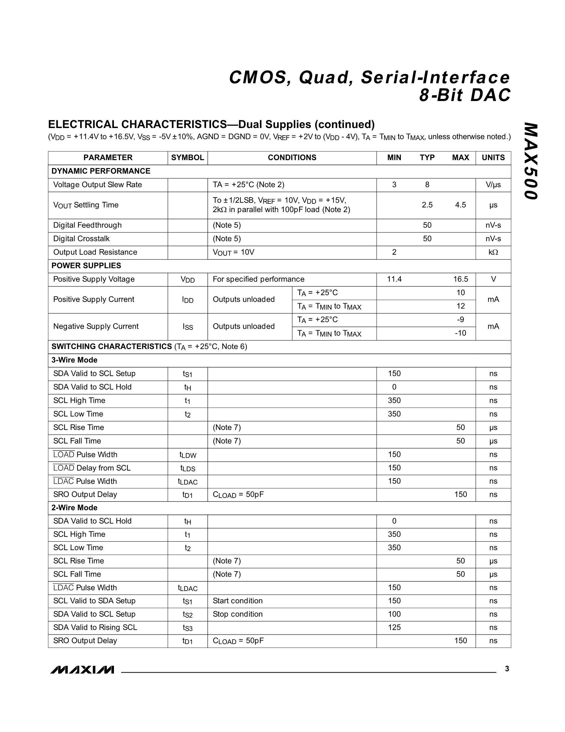 MAX5971AETI+'s pdf picture 3