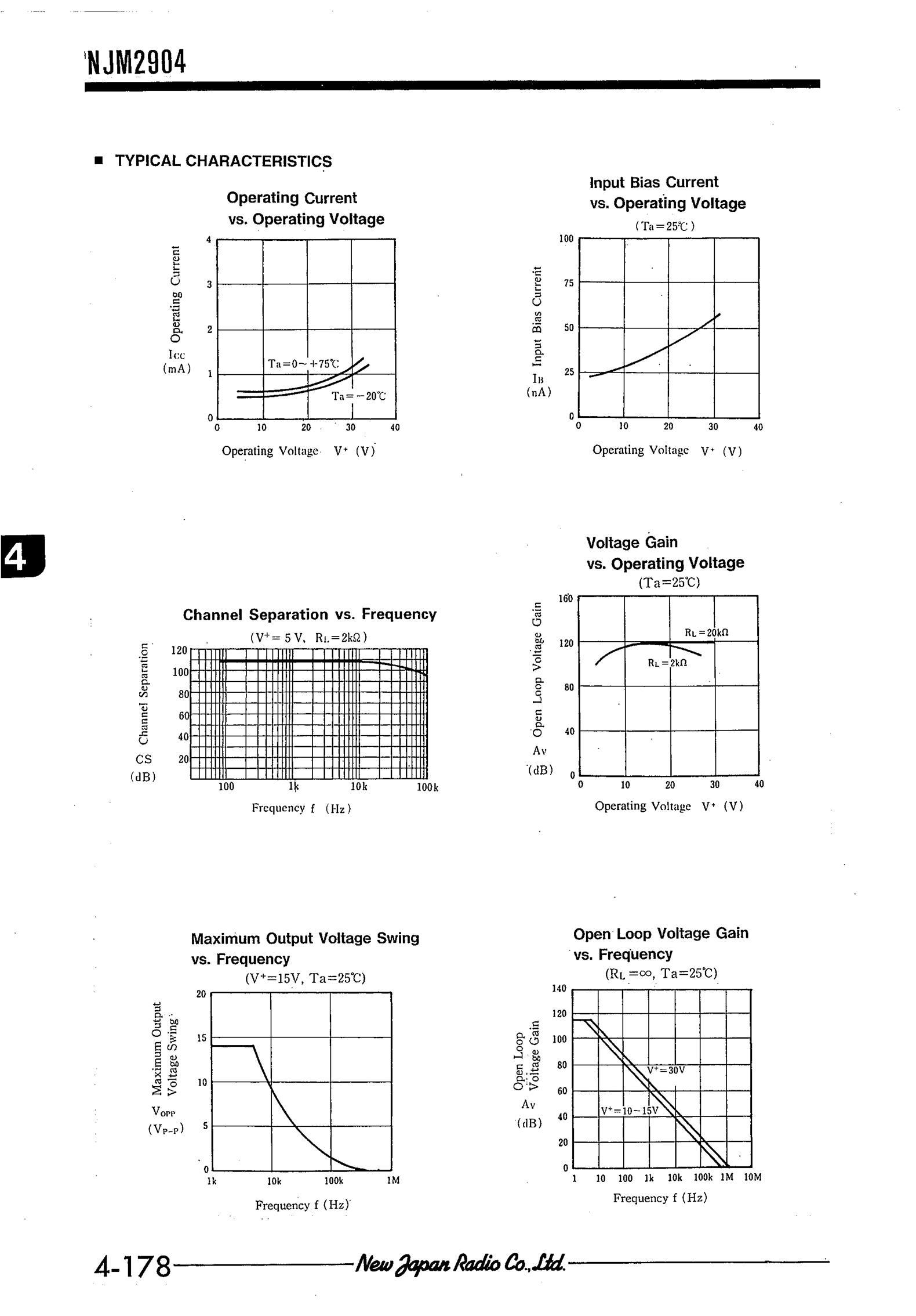 NJM2904M's pdf picture 3