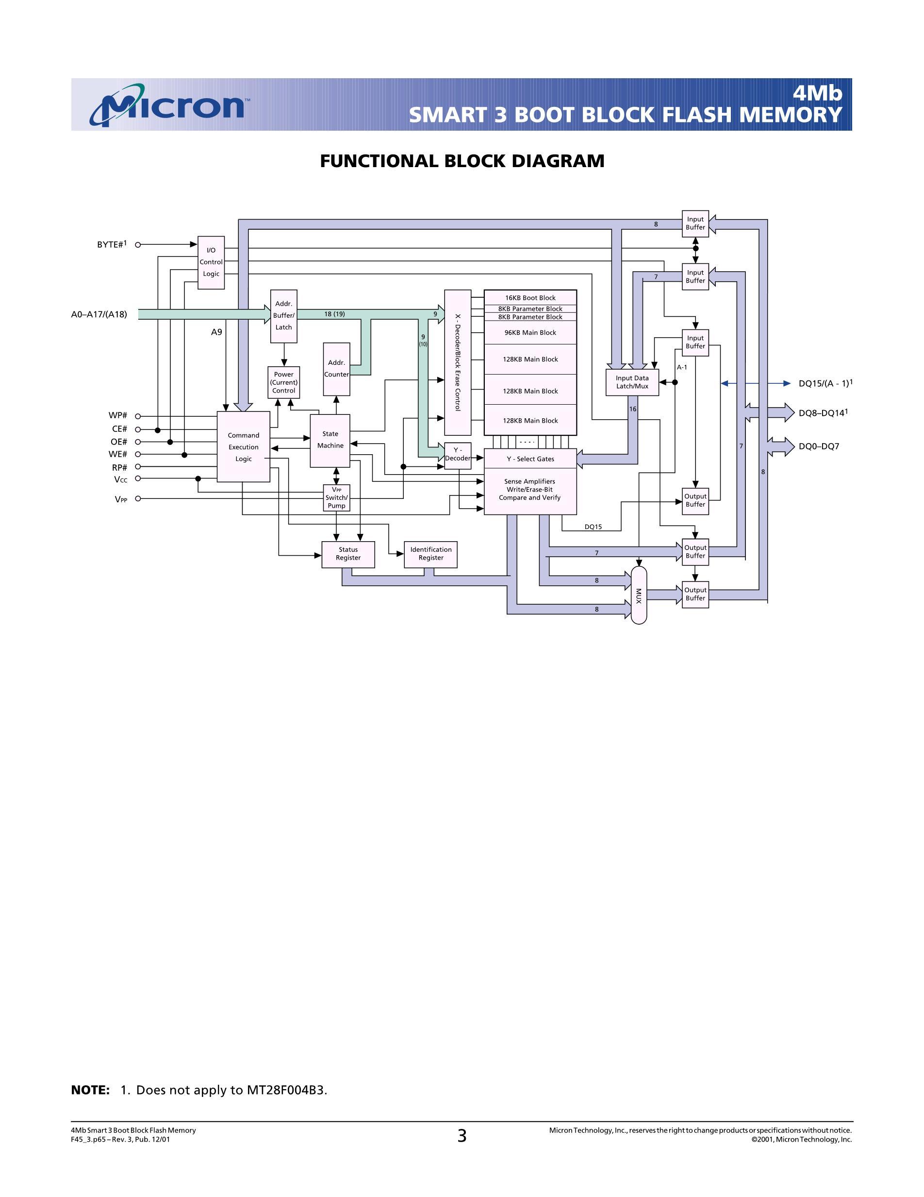 MT28F008B1-8BA's pdf picture 3