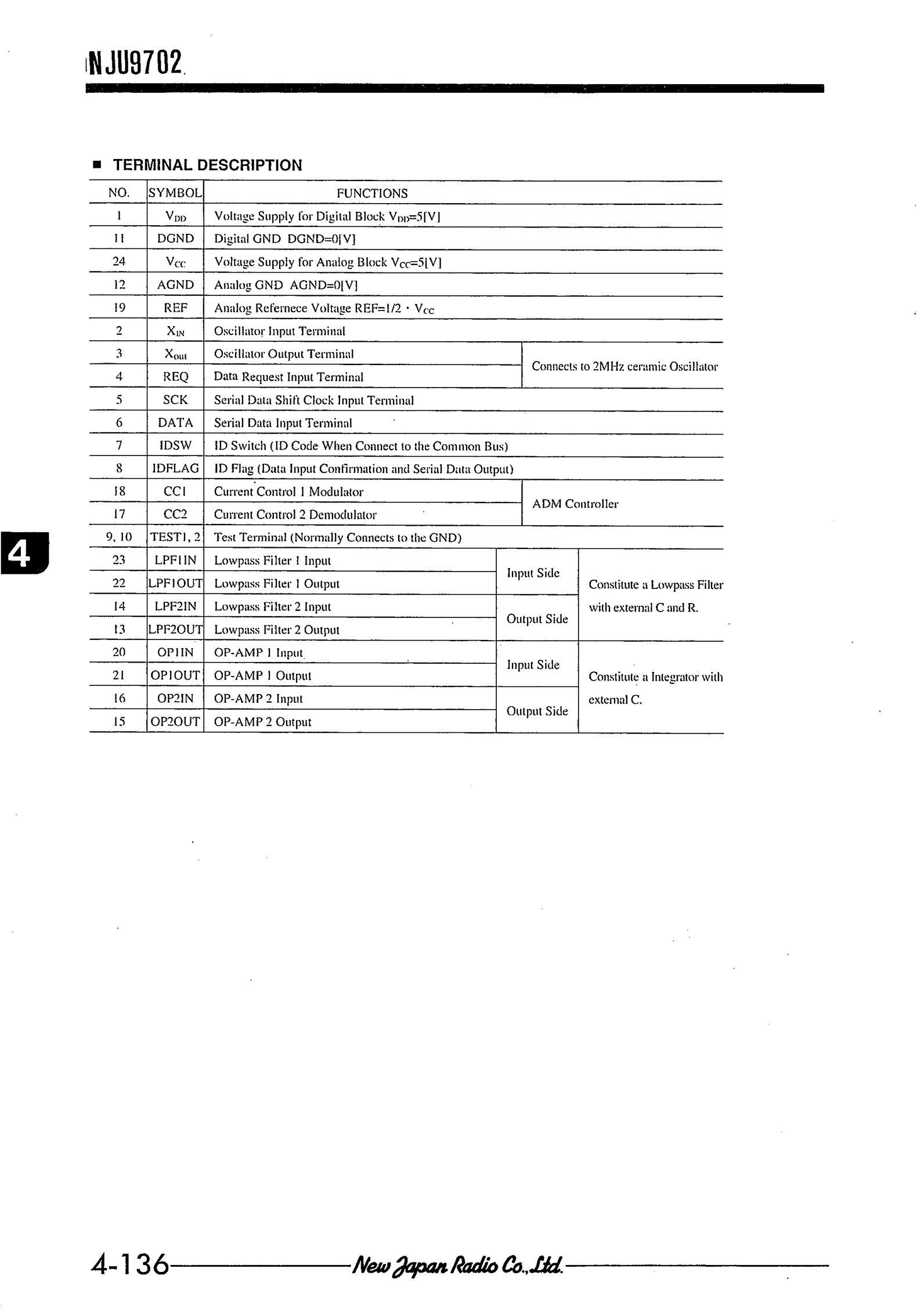 NJU9208F's pdf picture 2