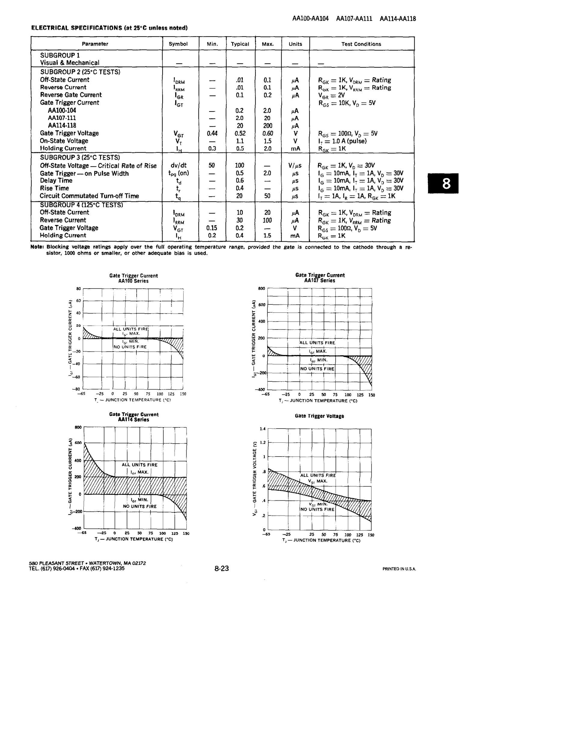 AA10B-048L-050S's pdf picture 2