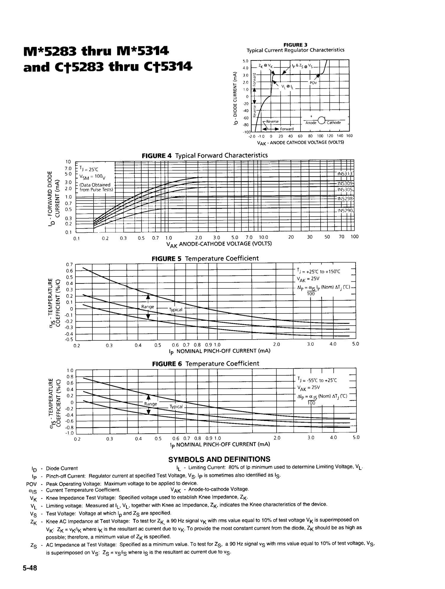 M5291FP-600D's pdf picture 2