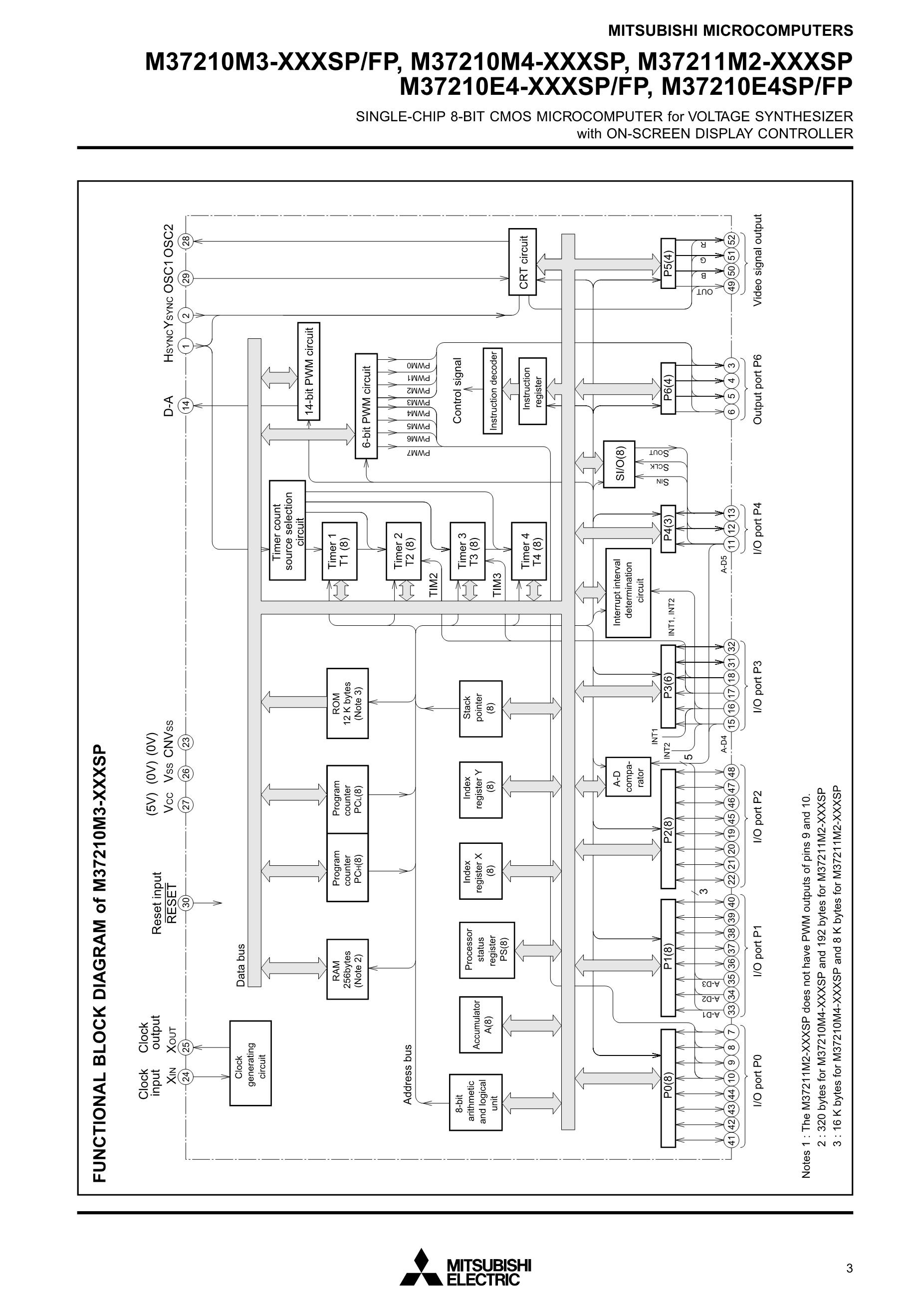 SP-333's pdf picture 3